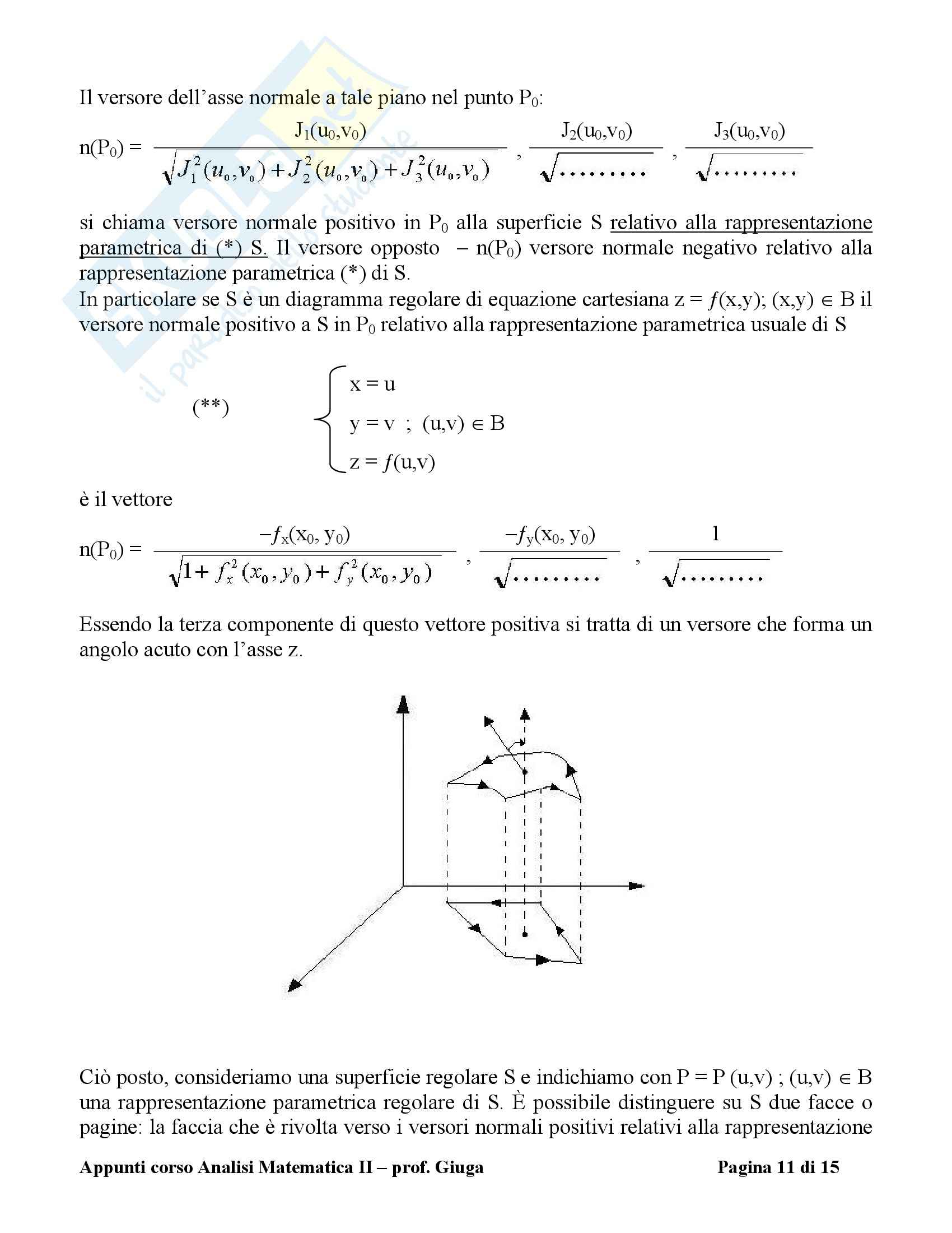 Analisi matematica II - i domini normali Pag. 81
