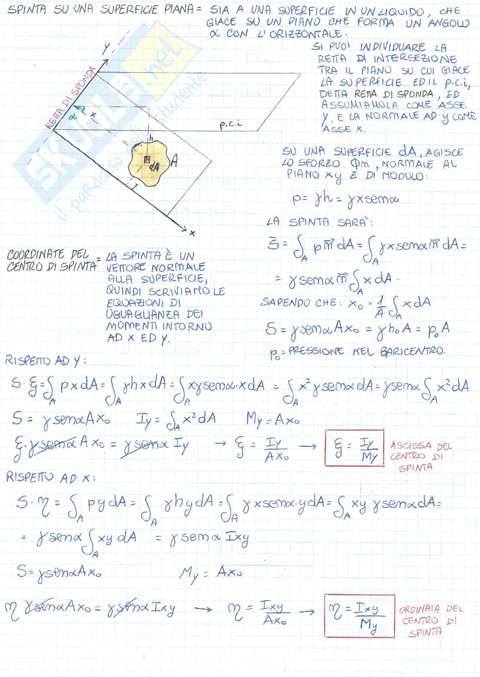 Idraulica-teoria Pag. 16