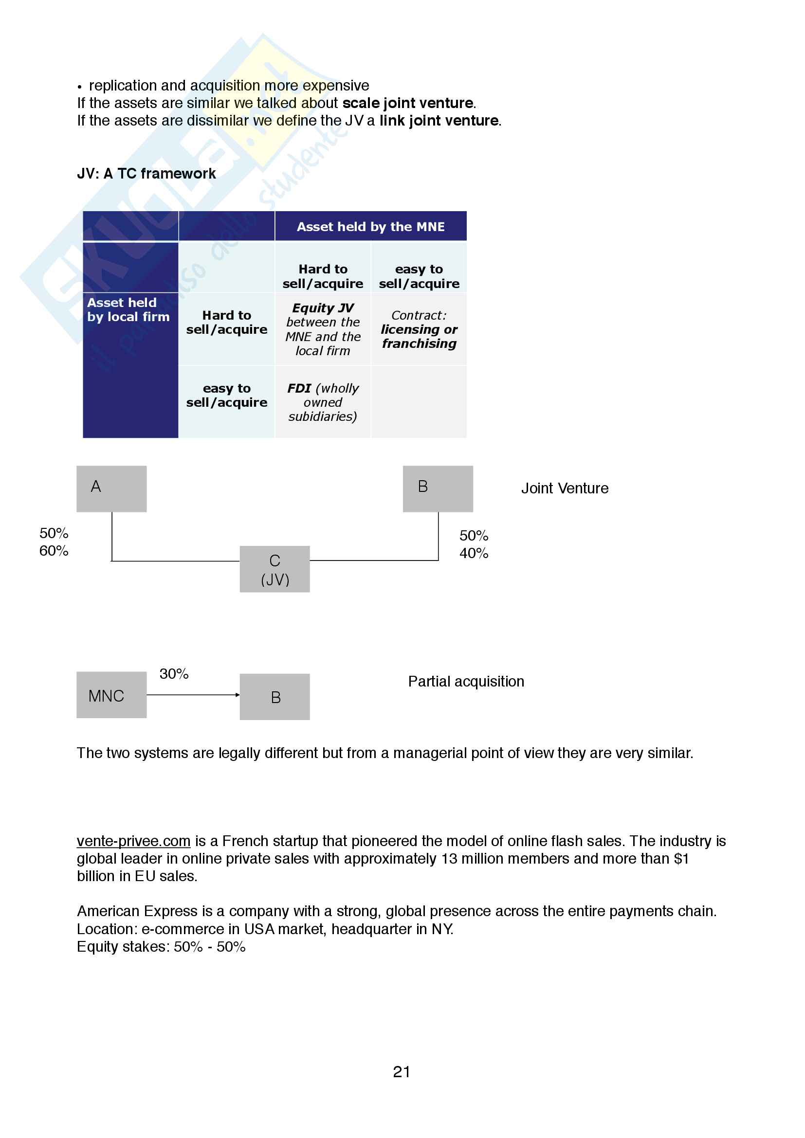 Appunti International Business & Management Pag. 21