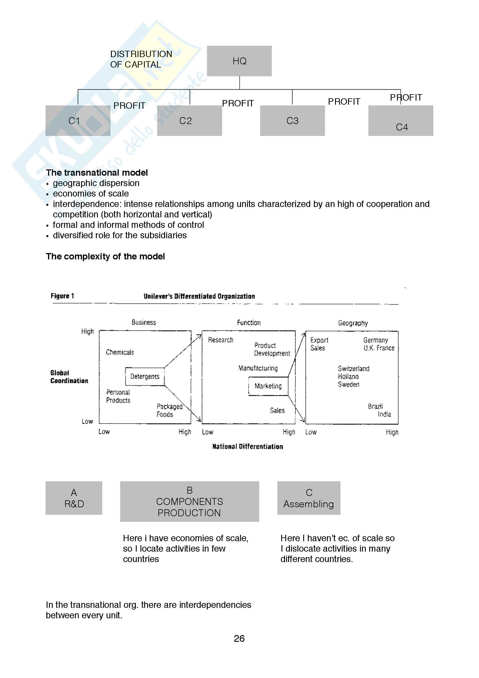 Appunti International Business & Management Pag. 26