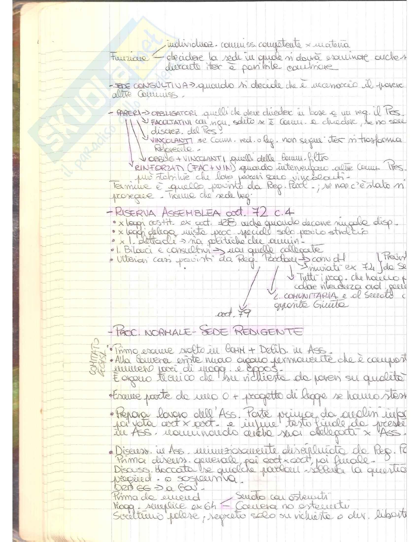 Fonti del diritto - Schema Pag. 6