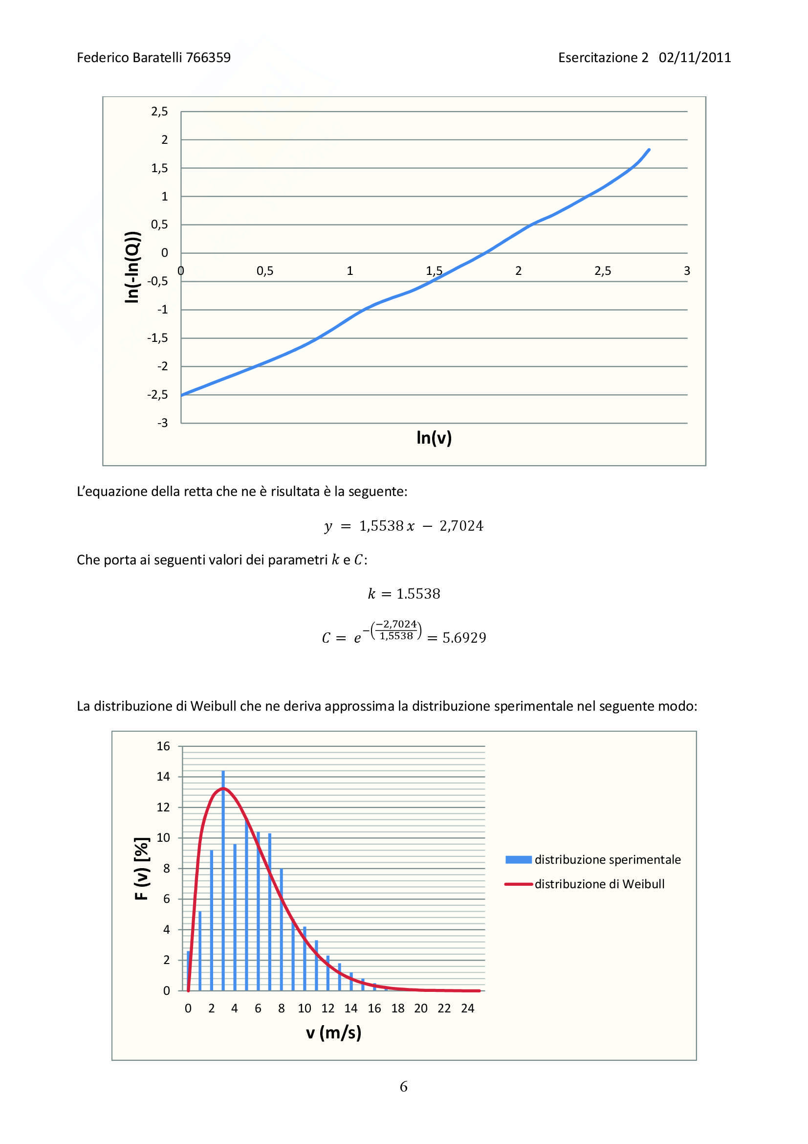 Produzione di potenza da fonti rinnovabili - esercitazioni complete Pag. 16