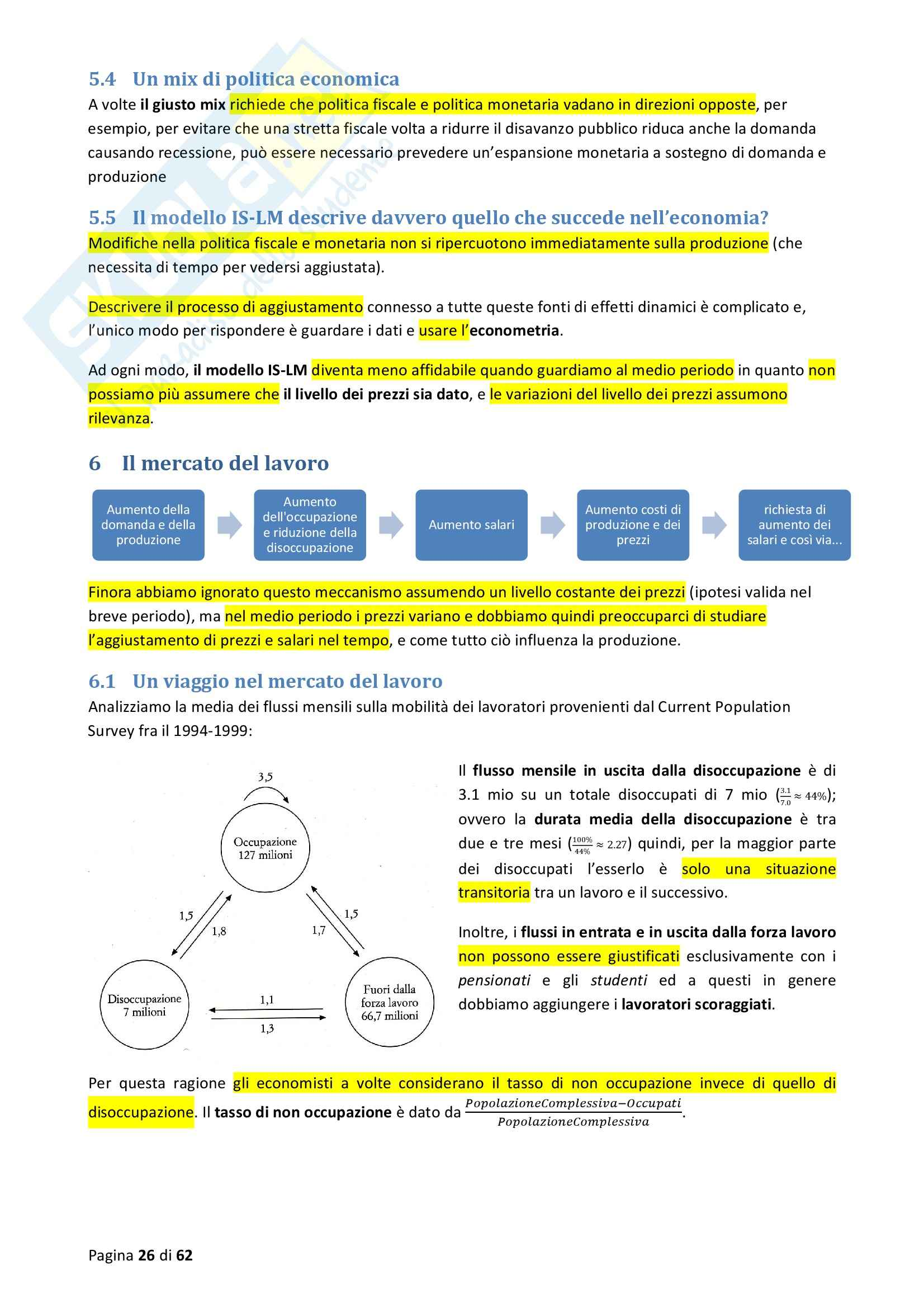Riassunto esame Macroeconomia, prof. Blanchard, libro consigliato Macroeconomia Pag. 26