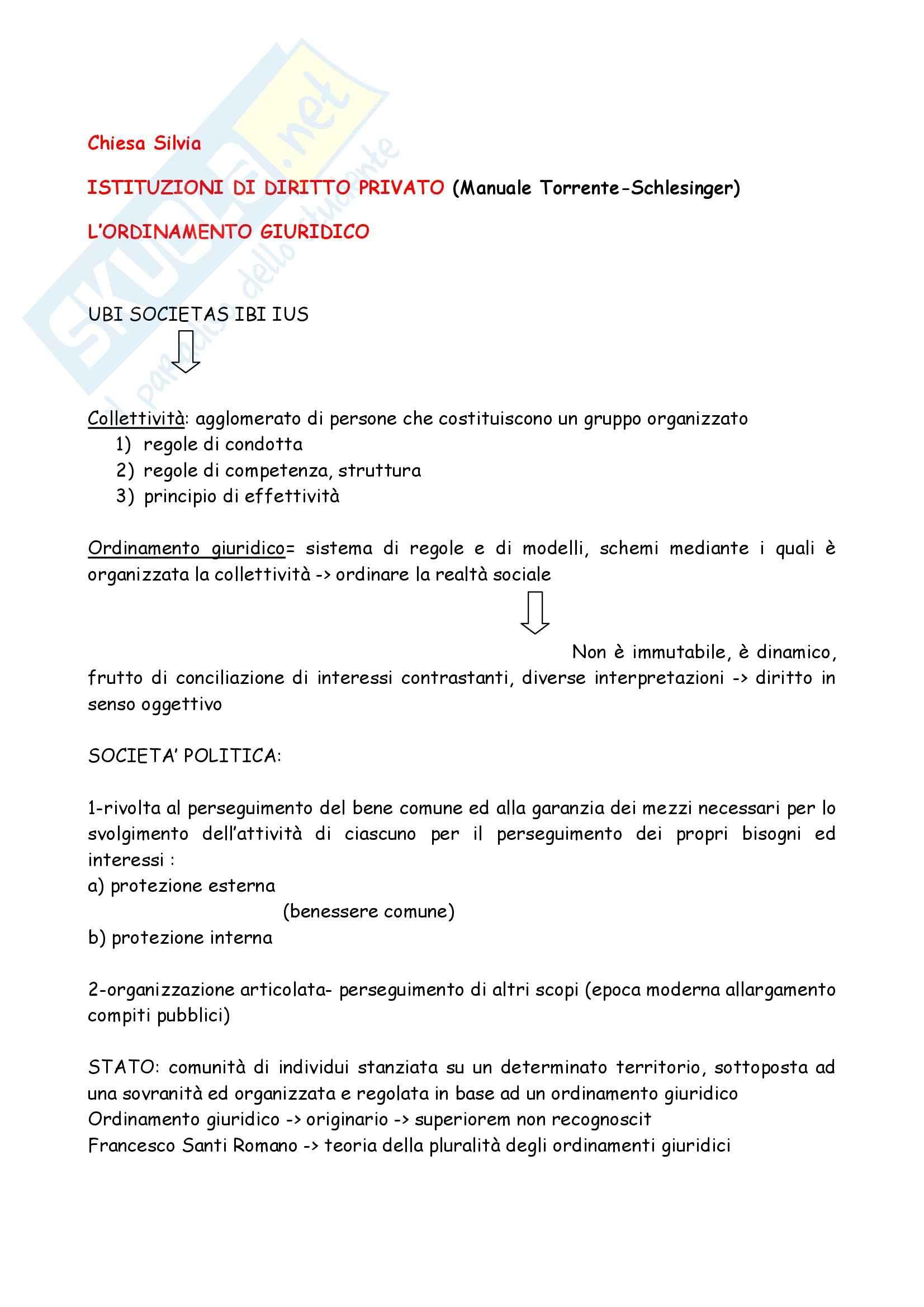 appunto A. Liserre Istituzioni di Diritto Privato