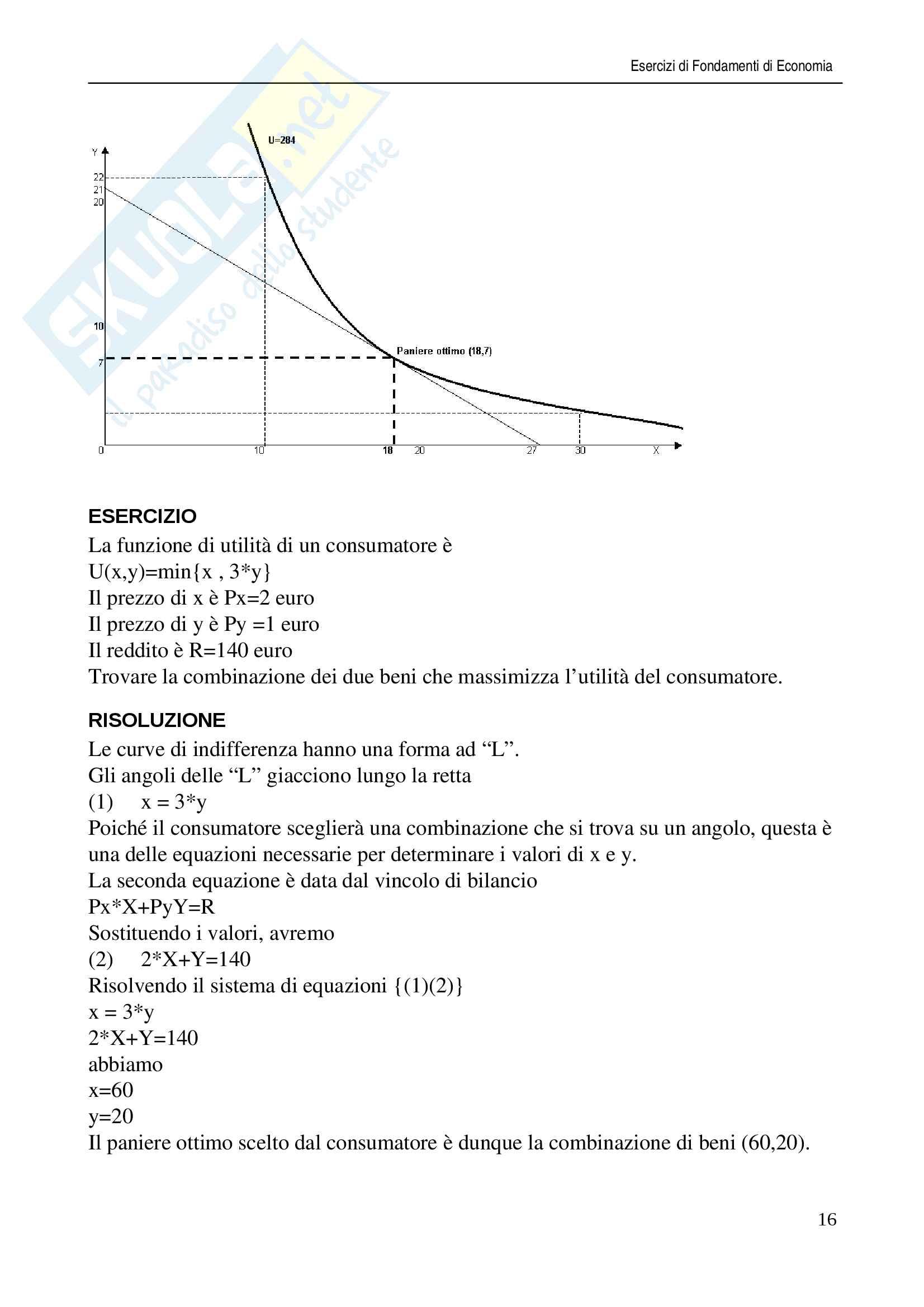 Esercizi di Fondamenti di Economia con Soluzione Pag. 16