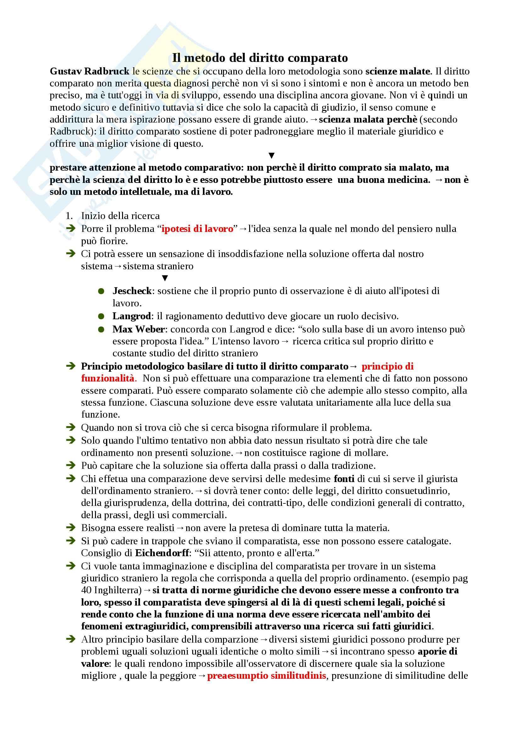 Schema: Appunti di Diritto privato comparato Pag. 2
