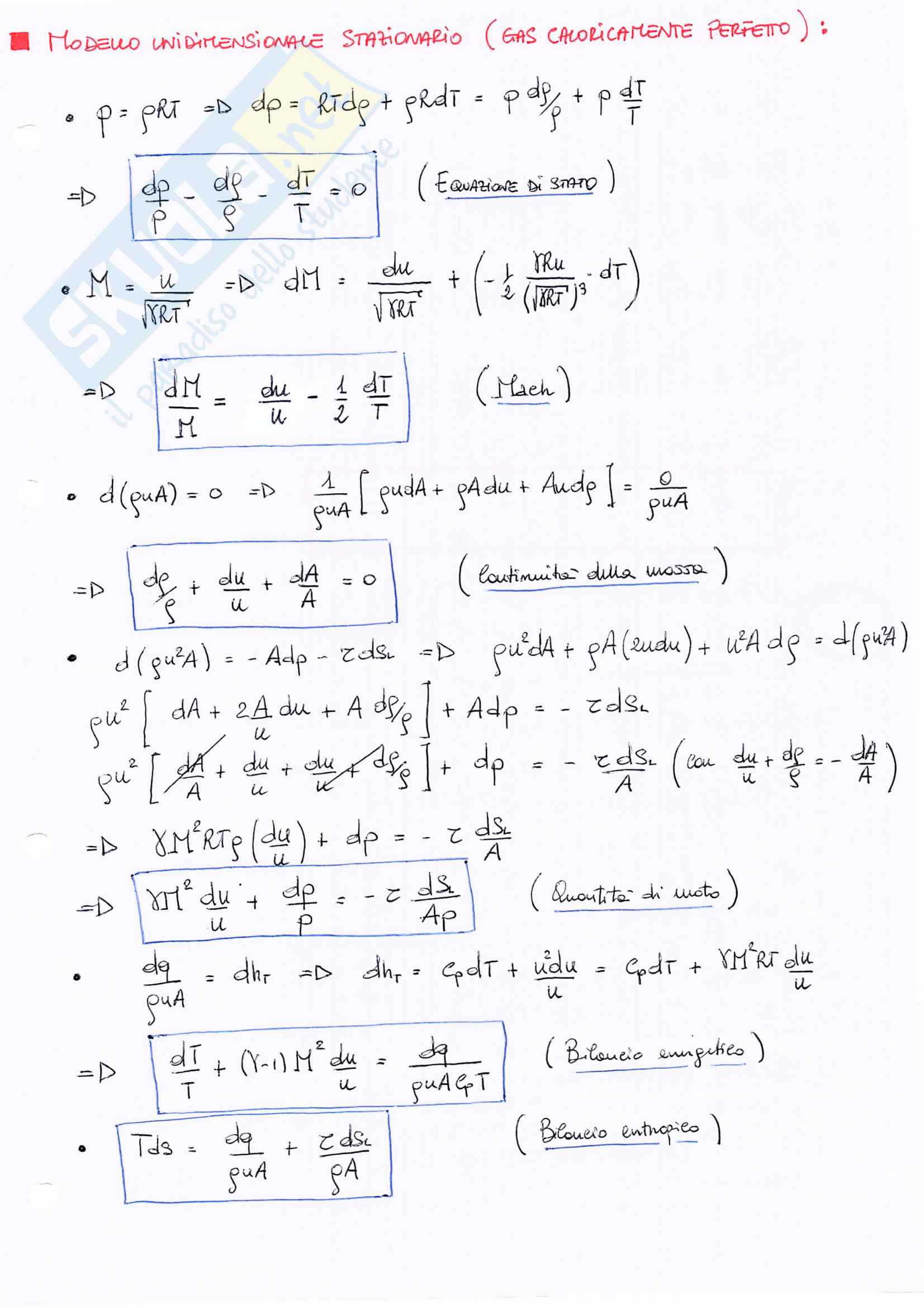 Motori Per Aeromobili Pag. 11