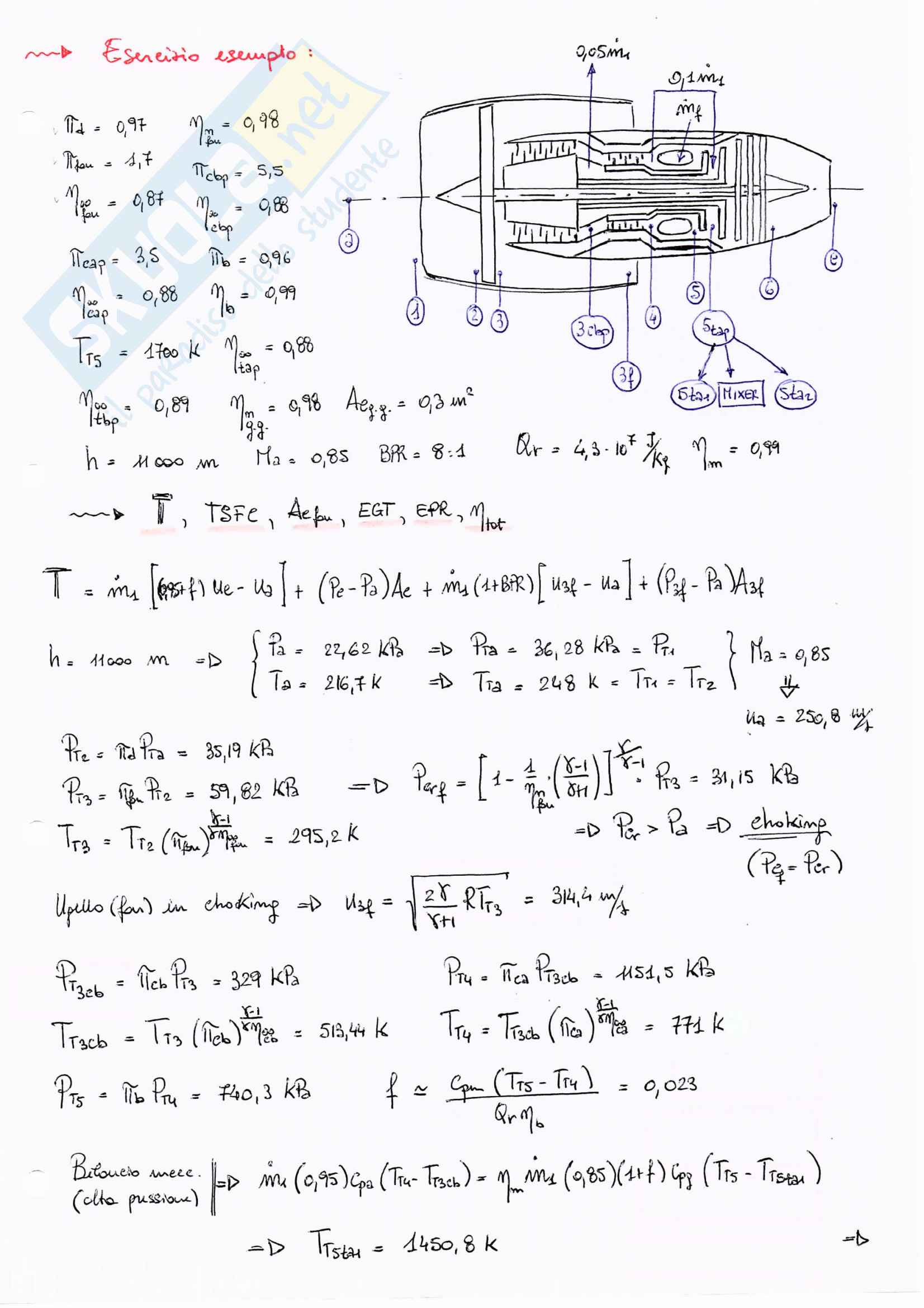Motori Per Aeromobili Pag. 41