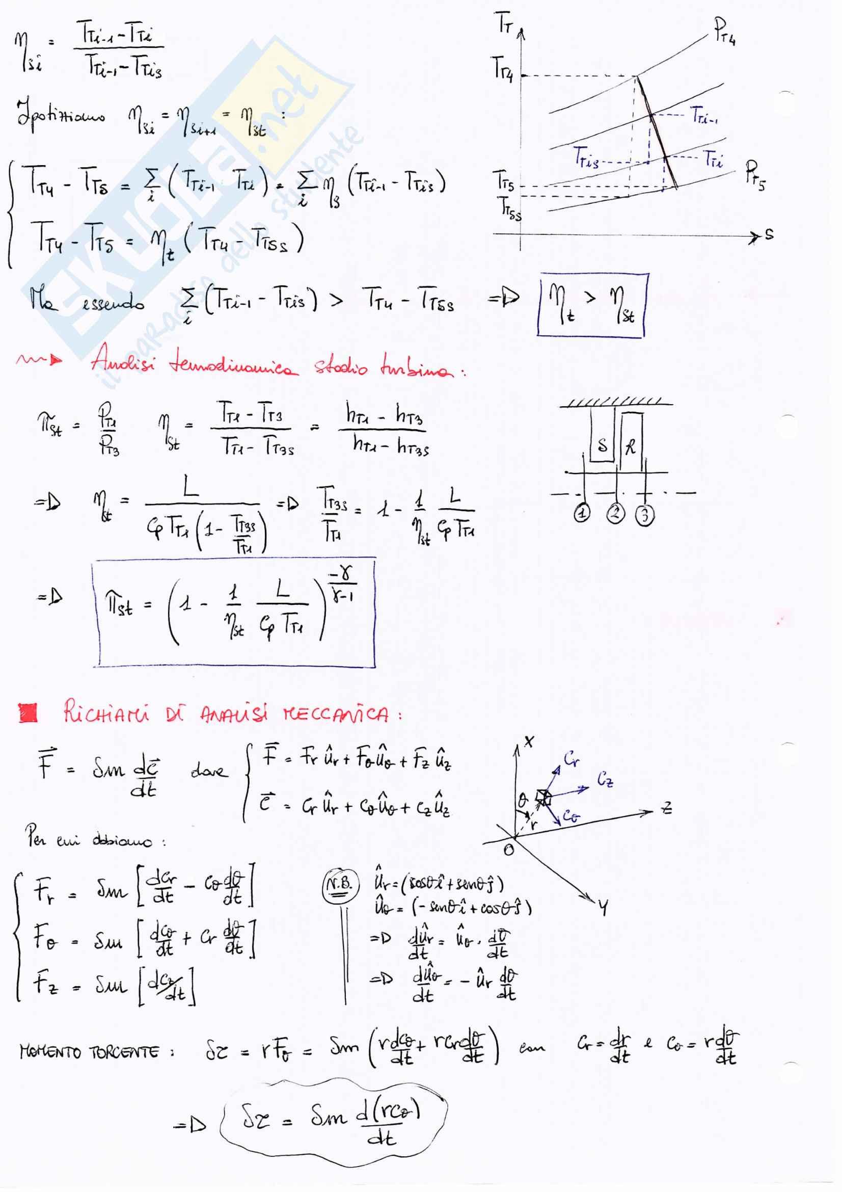 Motori Per Aeromobili Pag. 46