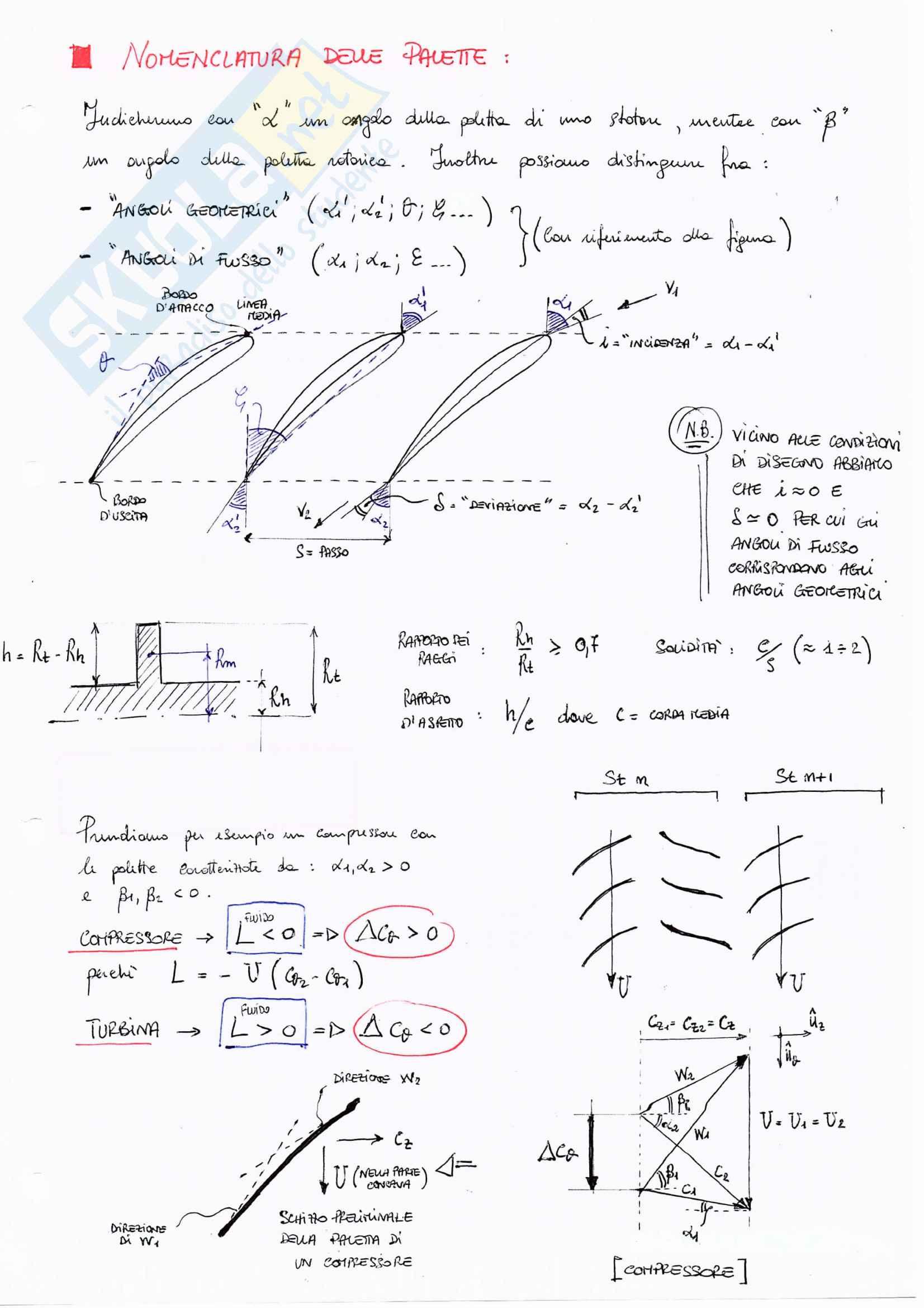 Motori Per Aeromobili Pag. 51