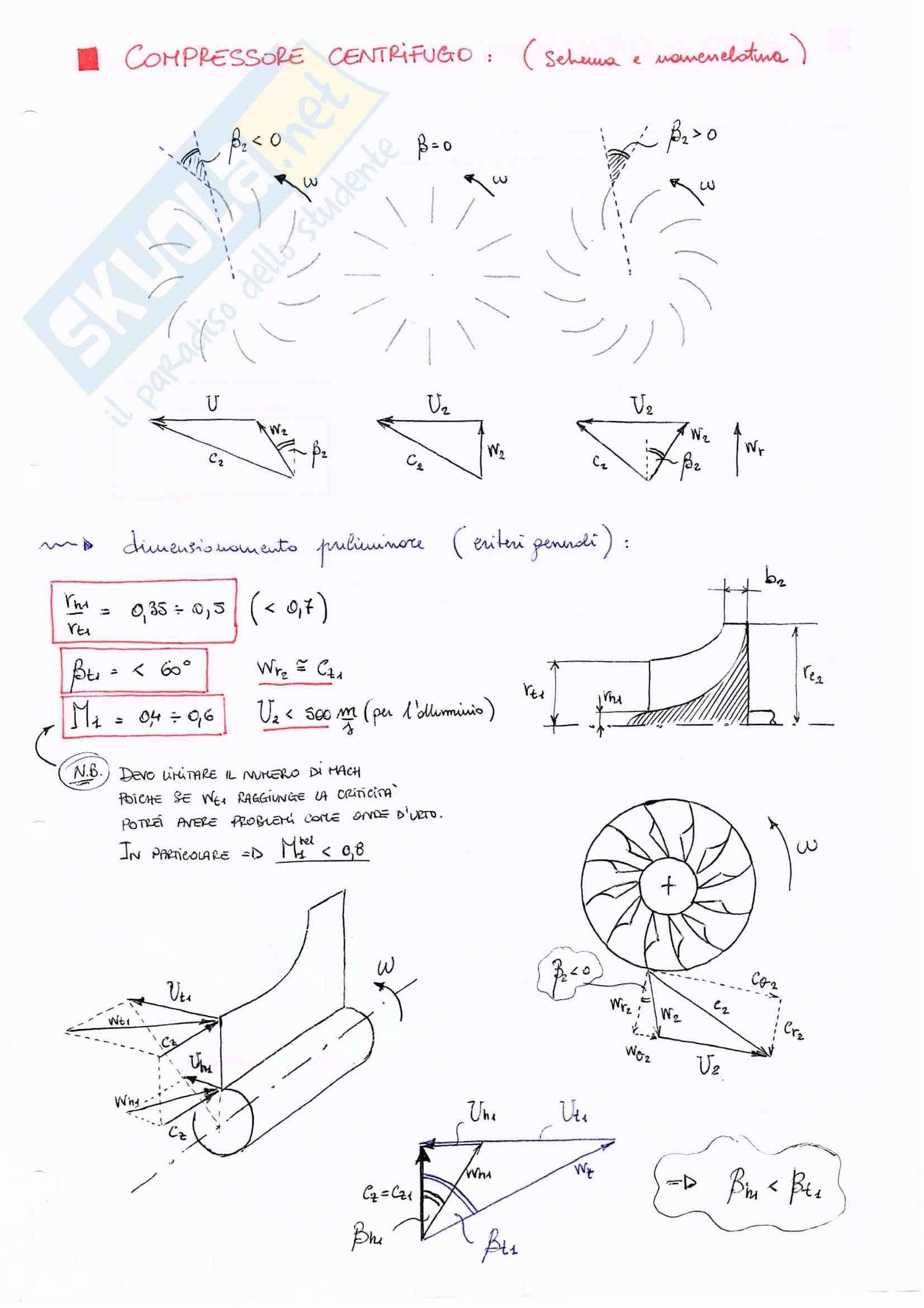 Motori Per Aeromobili Pag. 61