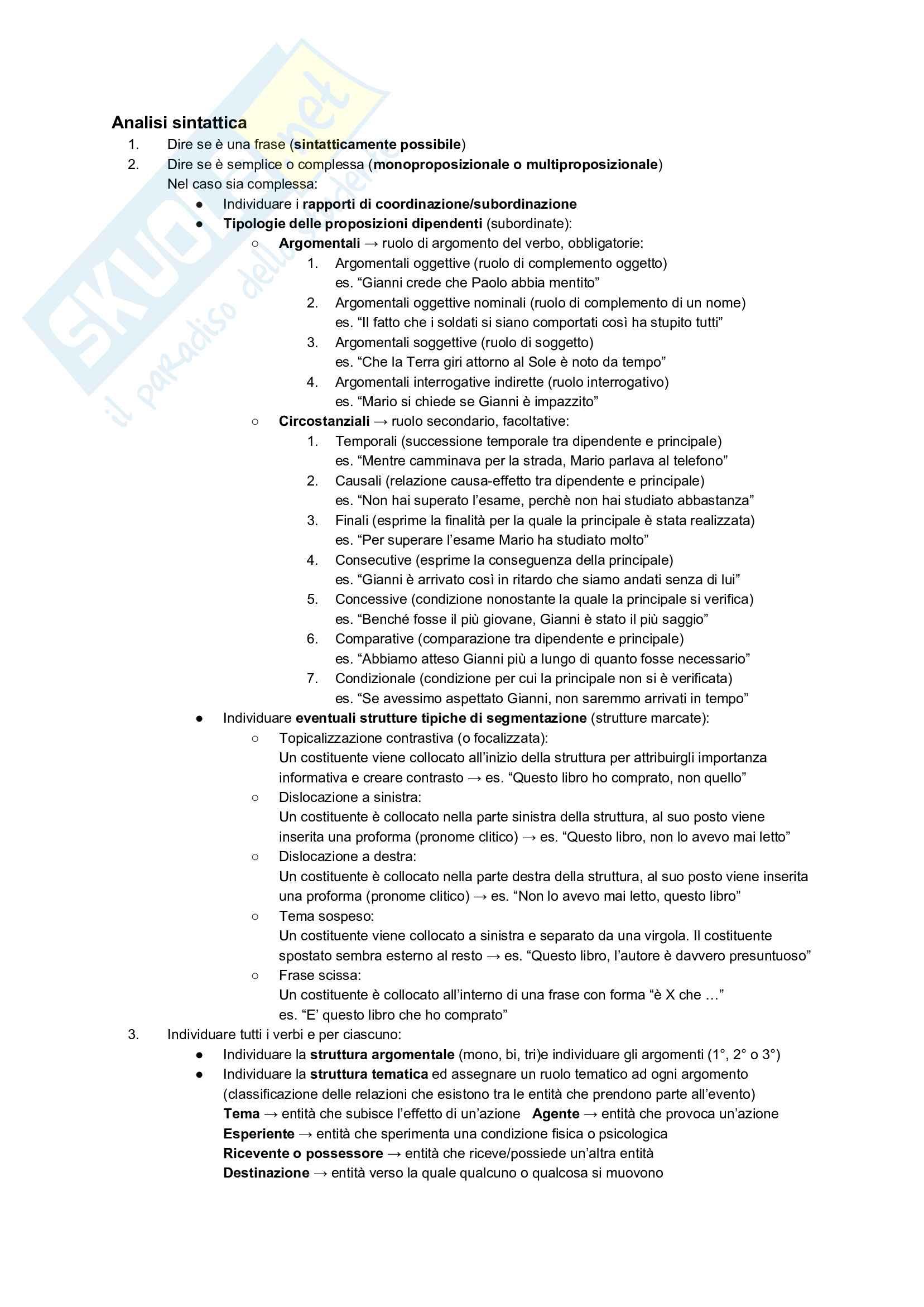 Appunti + Schema Esercizi - Sintassi e Semantica