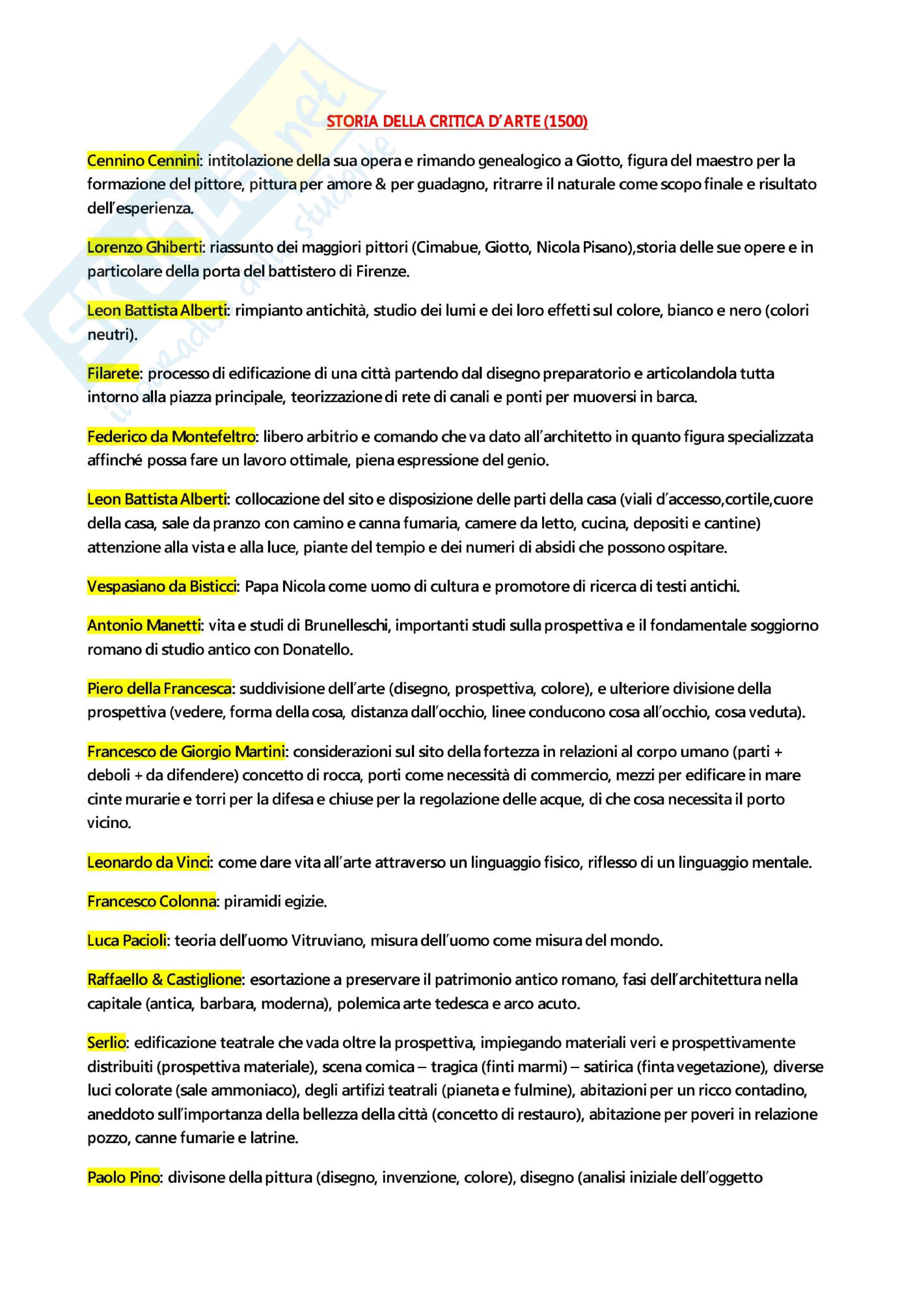 Fonti per la Storia dell'arte nel Rinascimento, Pigozzi - Appunti