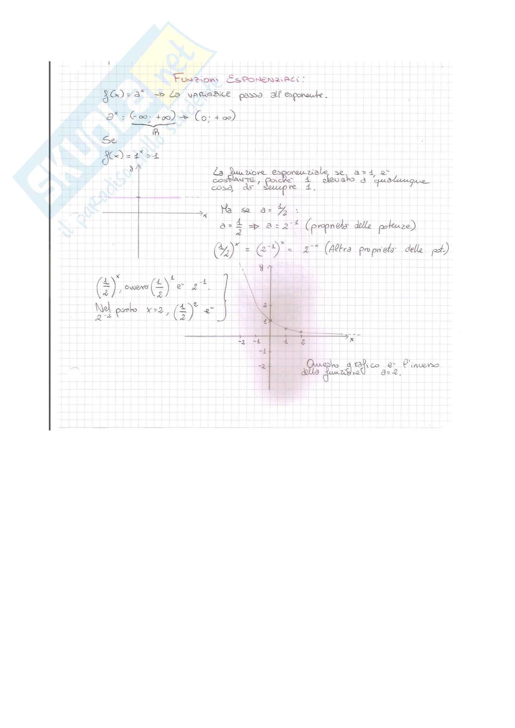 Funzioni composte ed esponenziali