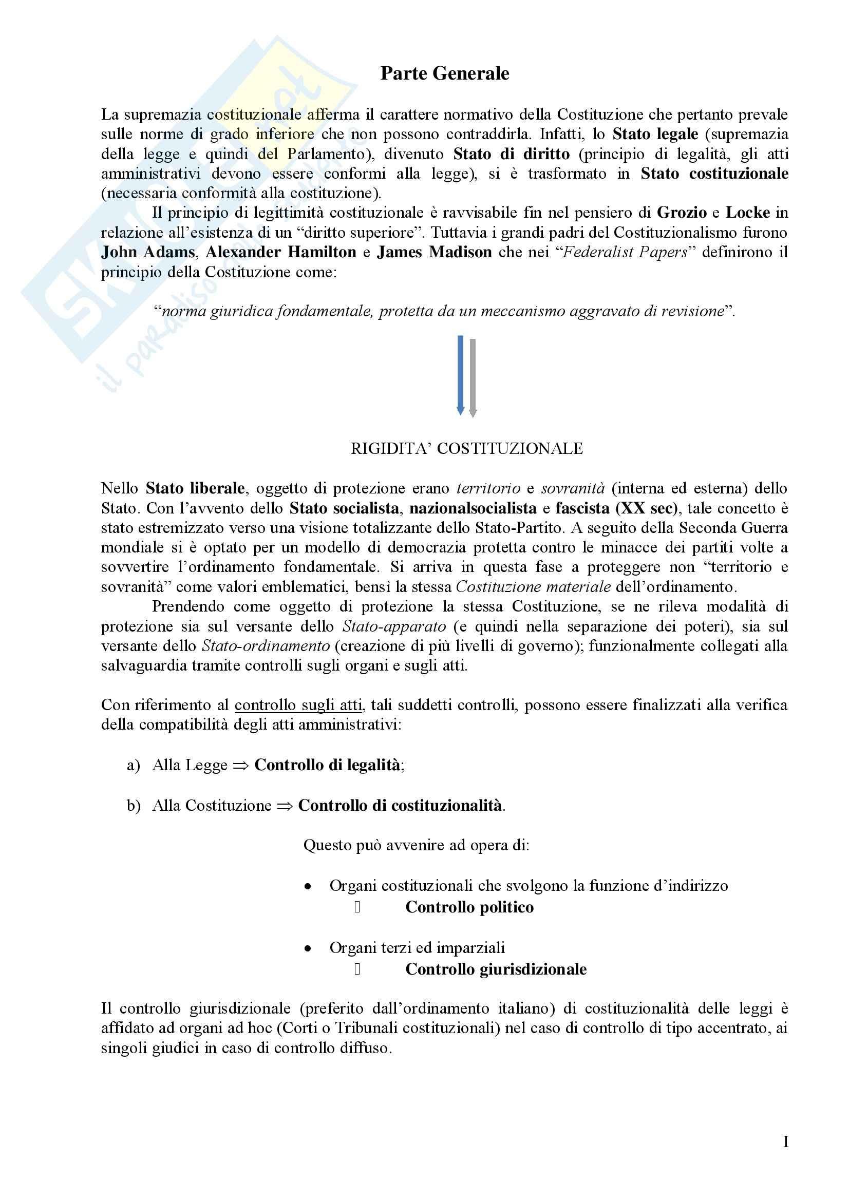 Diritto costituzionale - parte generale