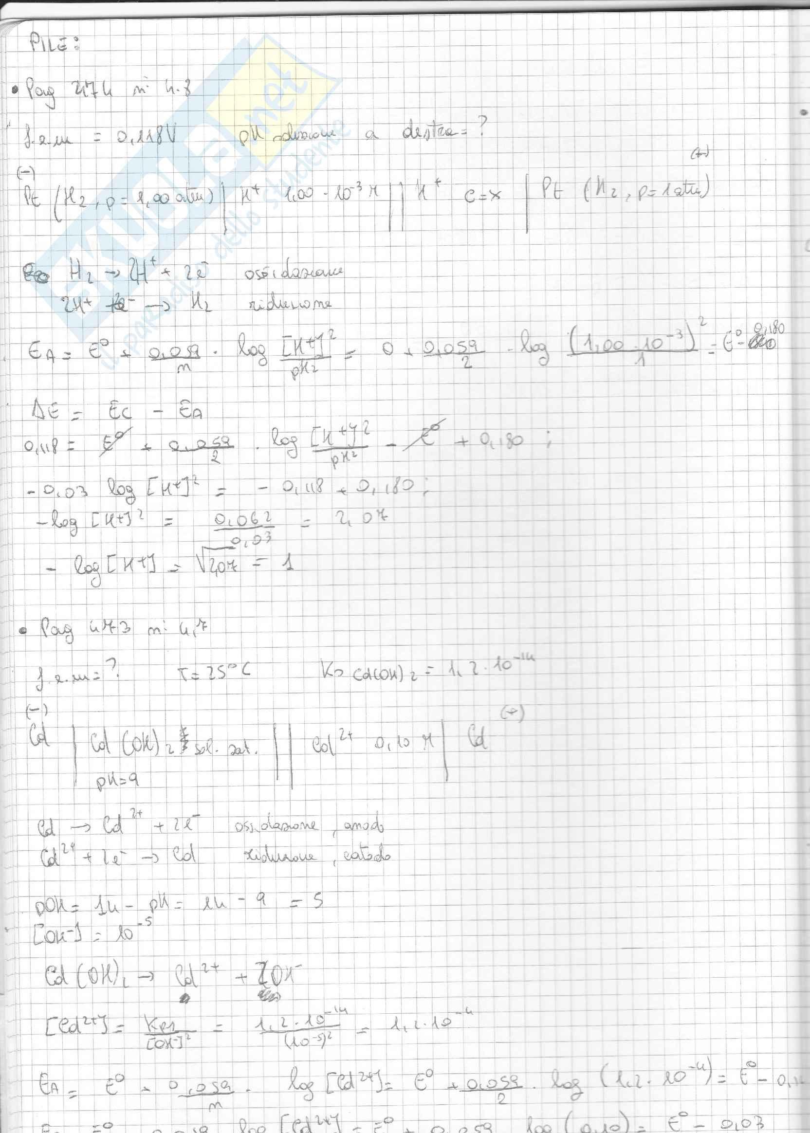 Esercizi Svolti Di Chimica Inorganica Pag. 21