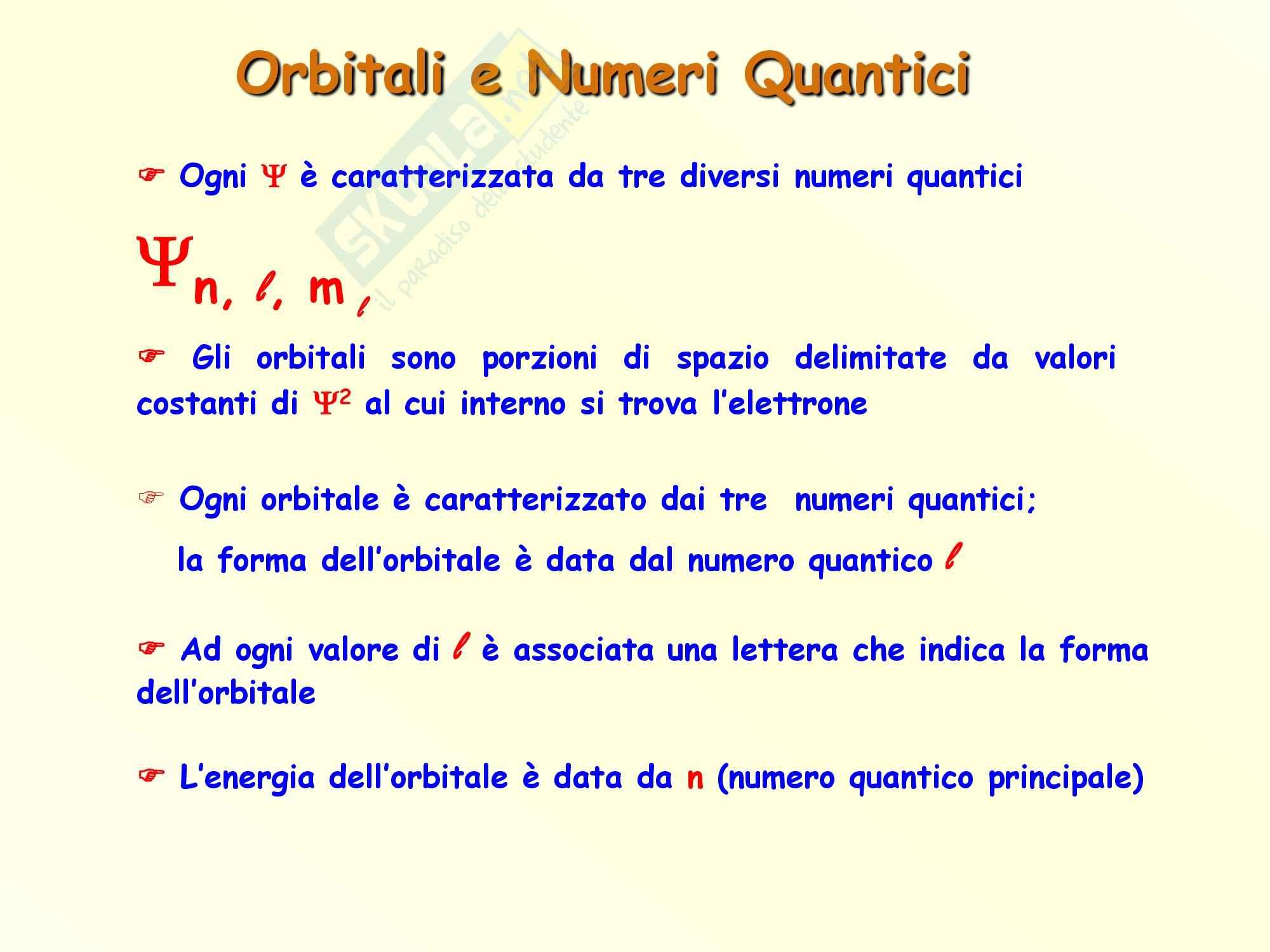 Chimica inorganica - orbitali e numeri quantici