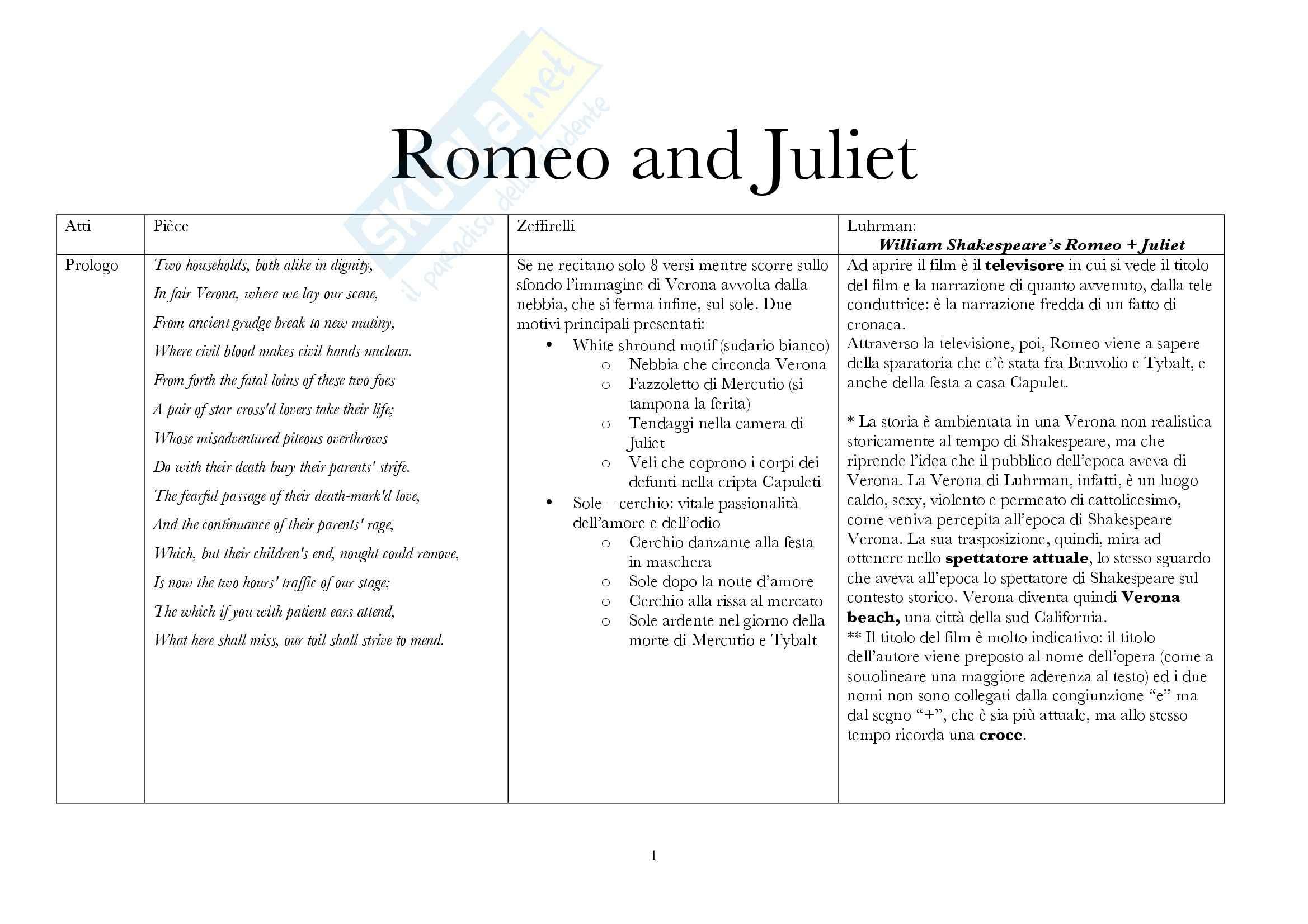 Lingua e letteratura inglese - Studio Romeo and Juliet