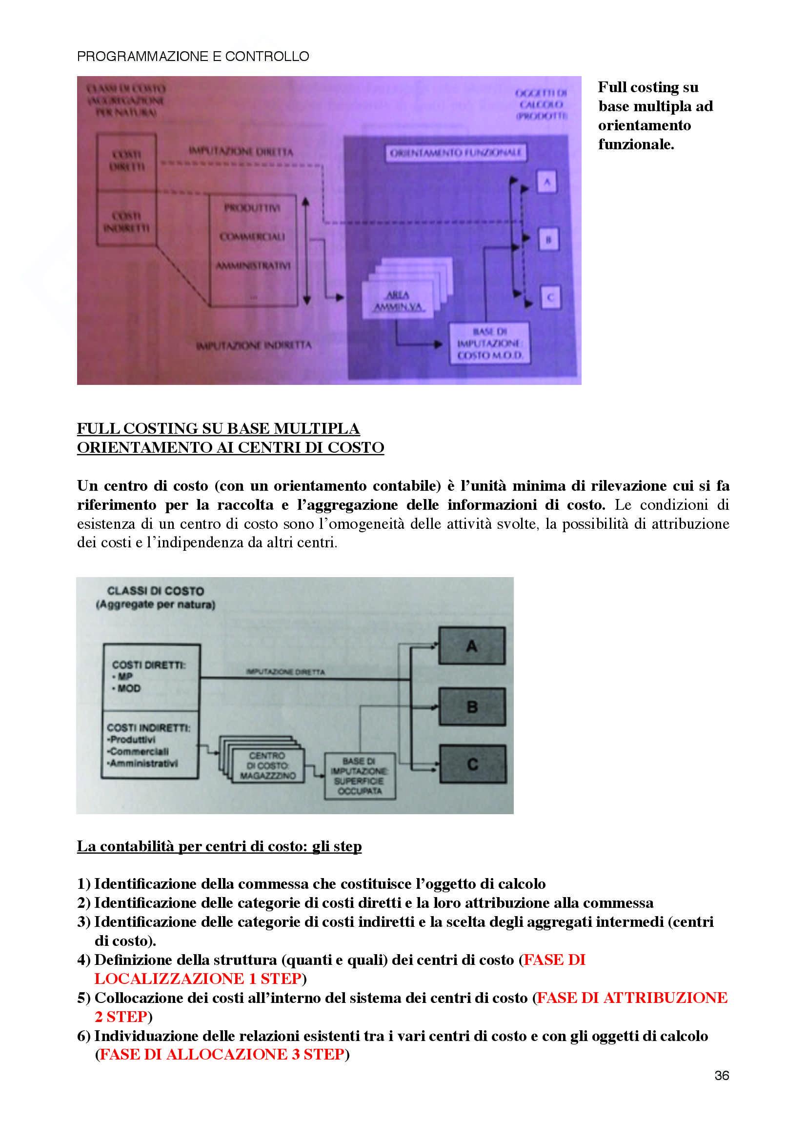 Programmazione e controllo Primo parziale Pag. 36
