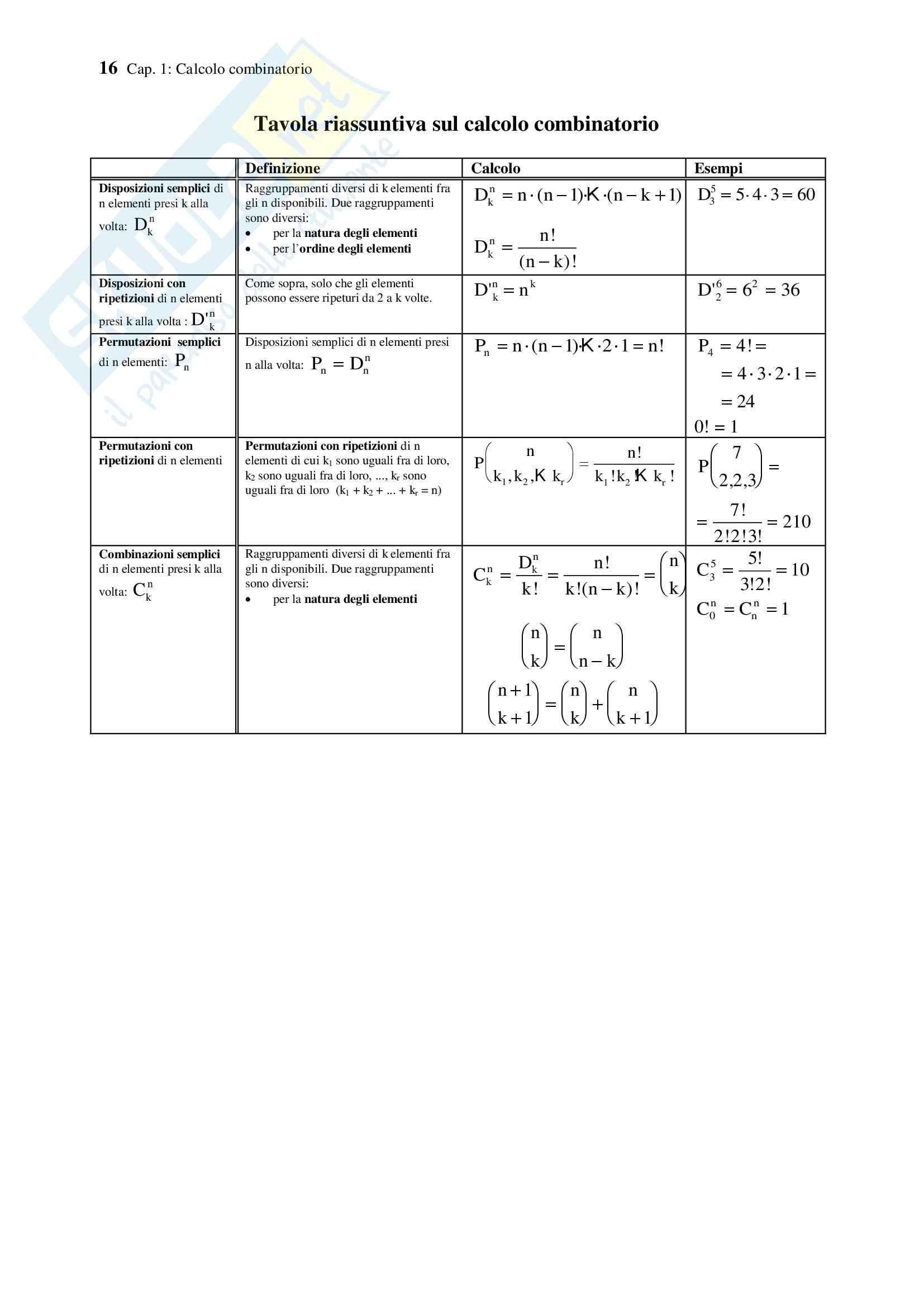 Statistica - calcolo combinatorio e probabilità - Appunti Pag. 16