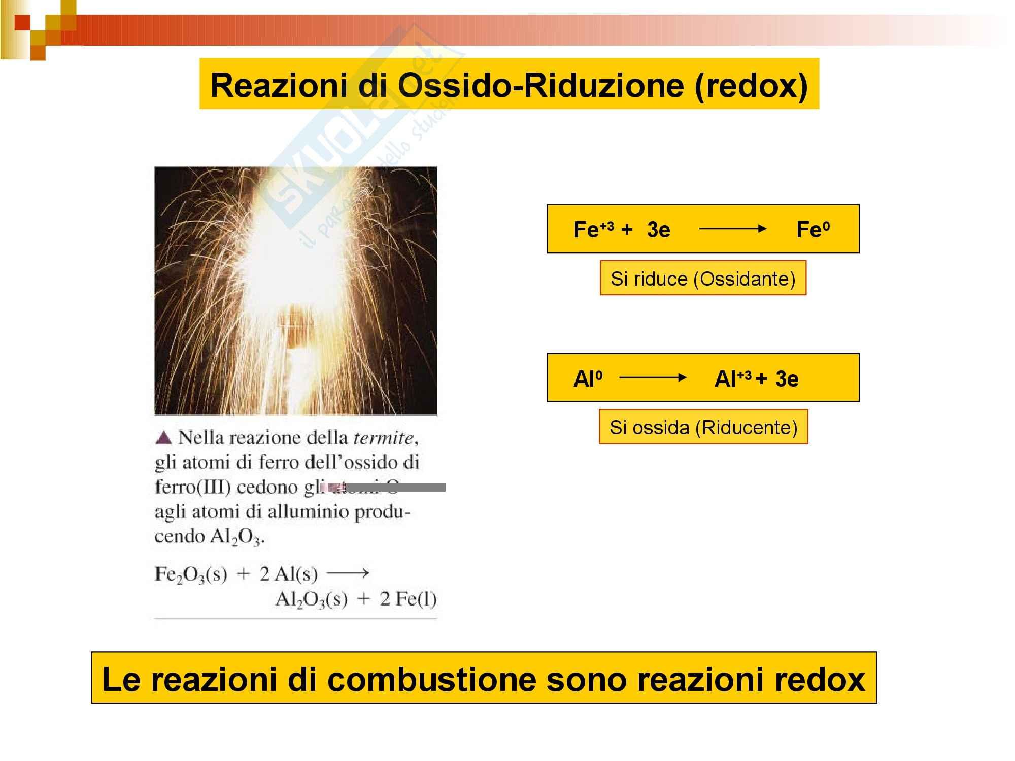 Reazioni chimiche Pag. 21