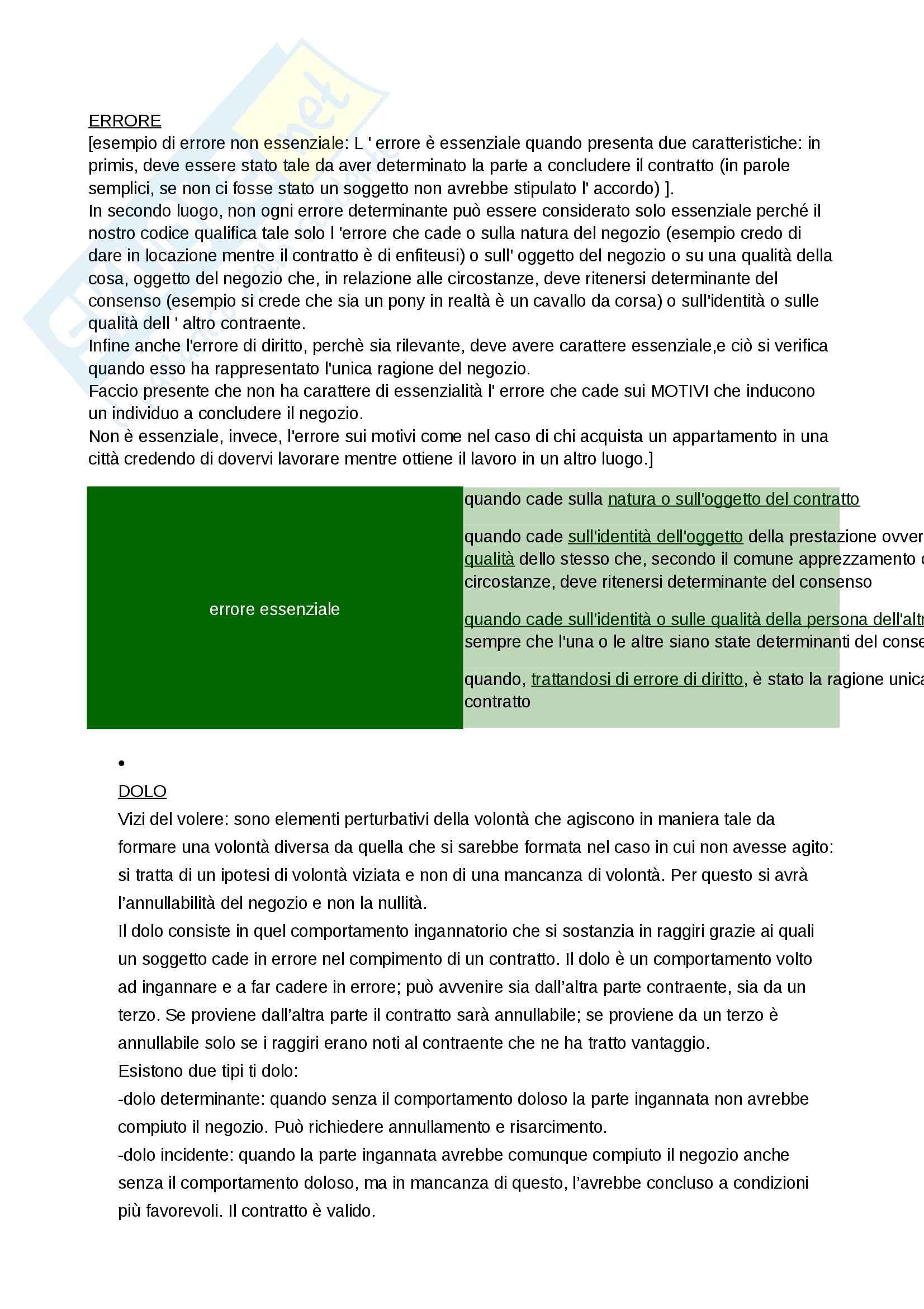 Riassunto esame Istituzioni di Diritto Privato, prof. Riva, libro consigliato Diritto Privato, Calvo, Ciatti