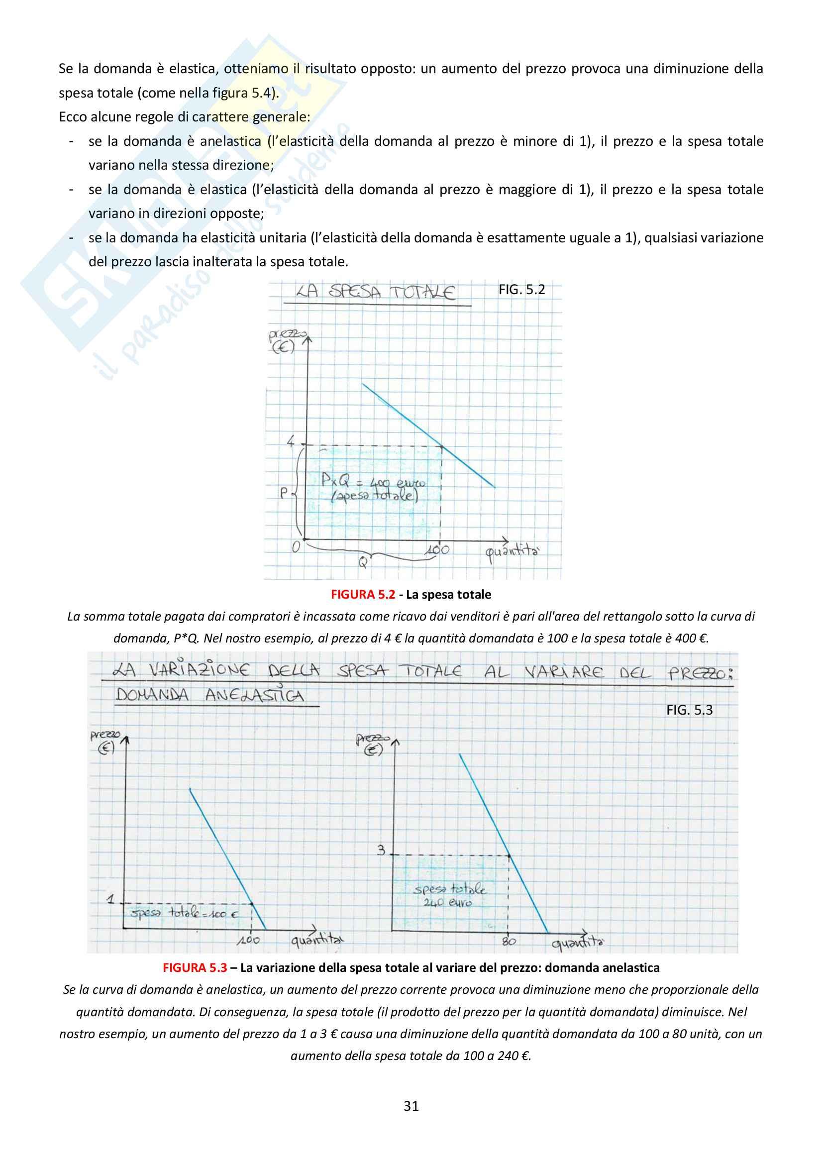 Riassunto esame Istituzioni di economia politica, prof. Solimene, libro consigliato Principi di Economia, Mankiw Pag. 31
