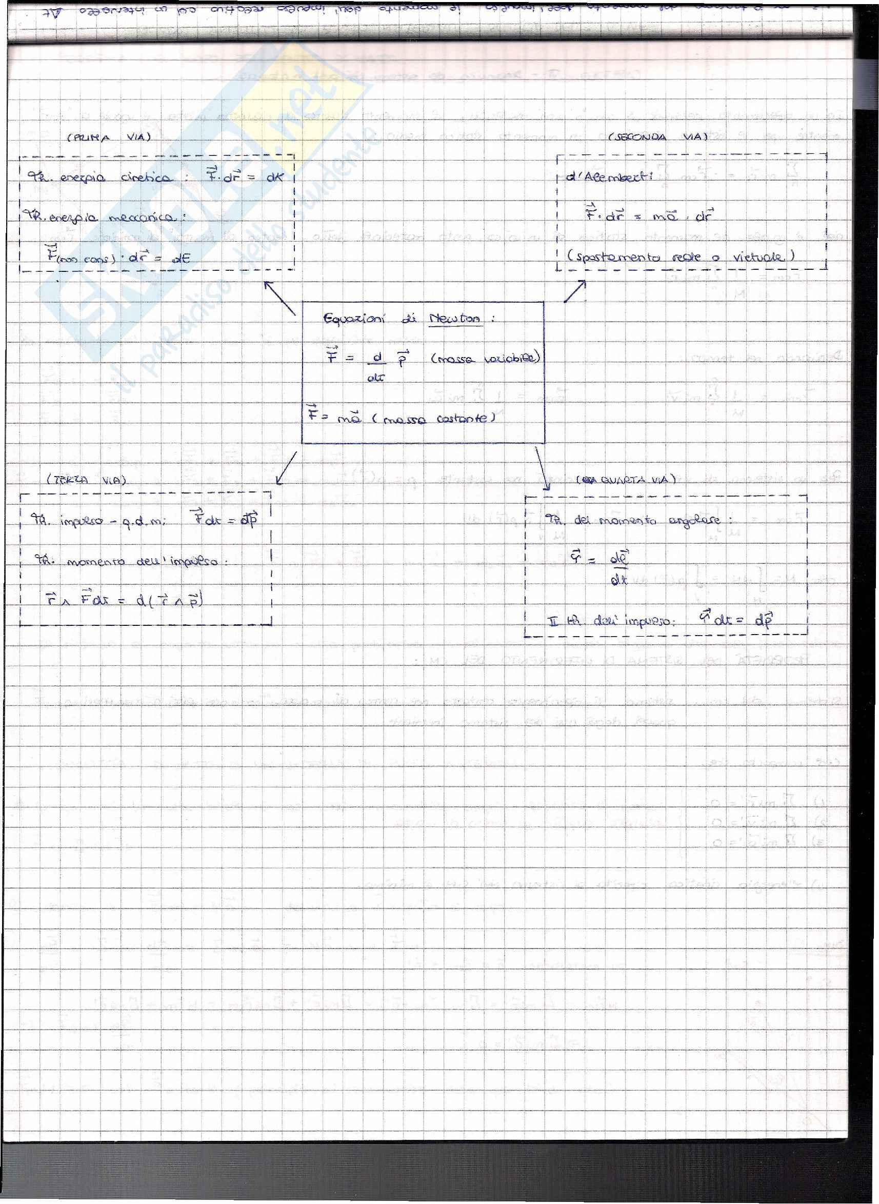 Meccanica, Fisica I Pag. 31