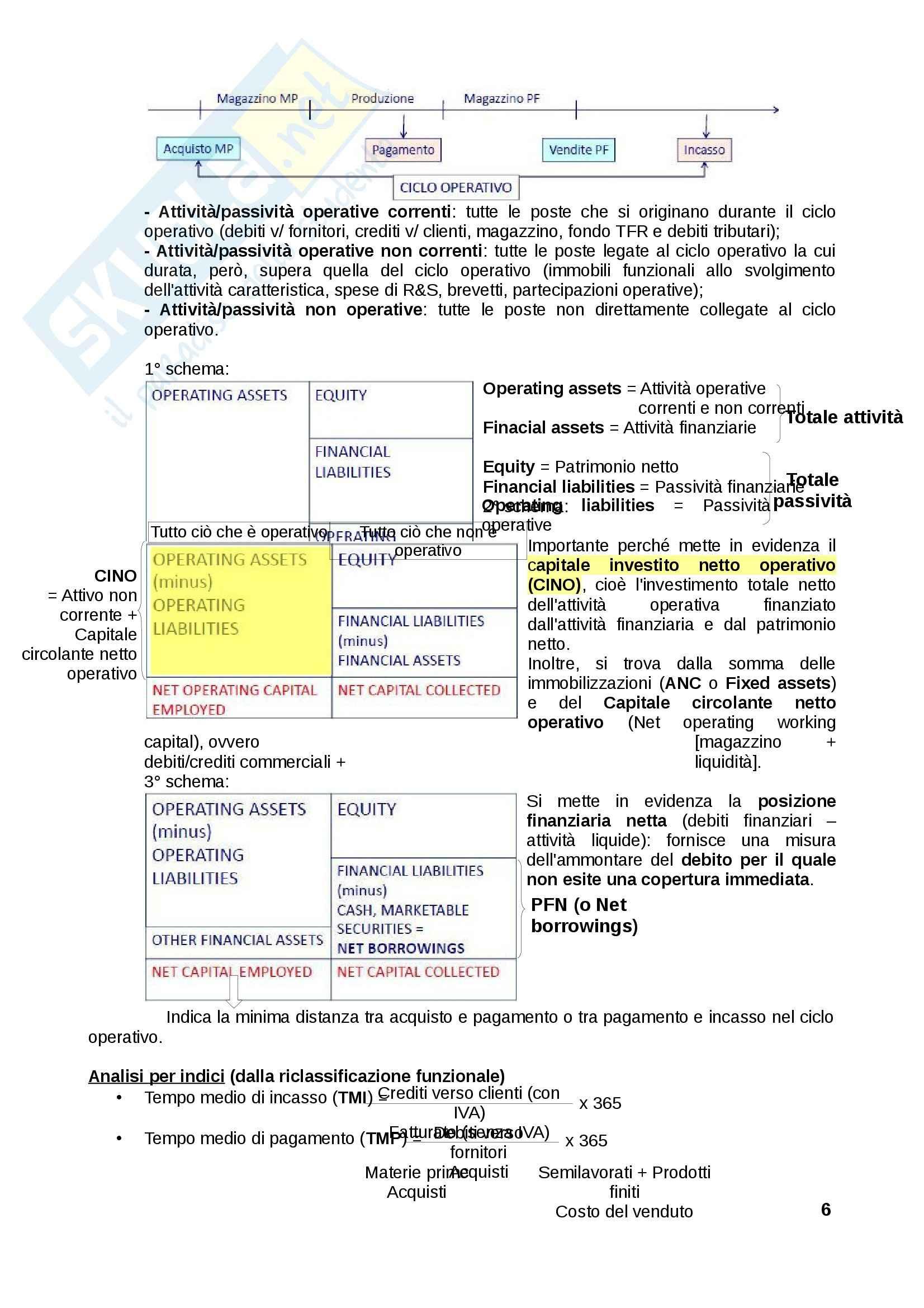 Riassunto esame Gestione finanziaria aziendale, prof. Busso Pag. 6