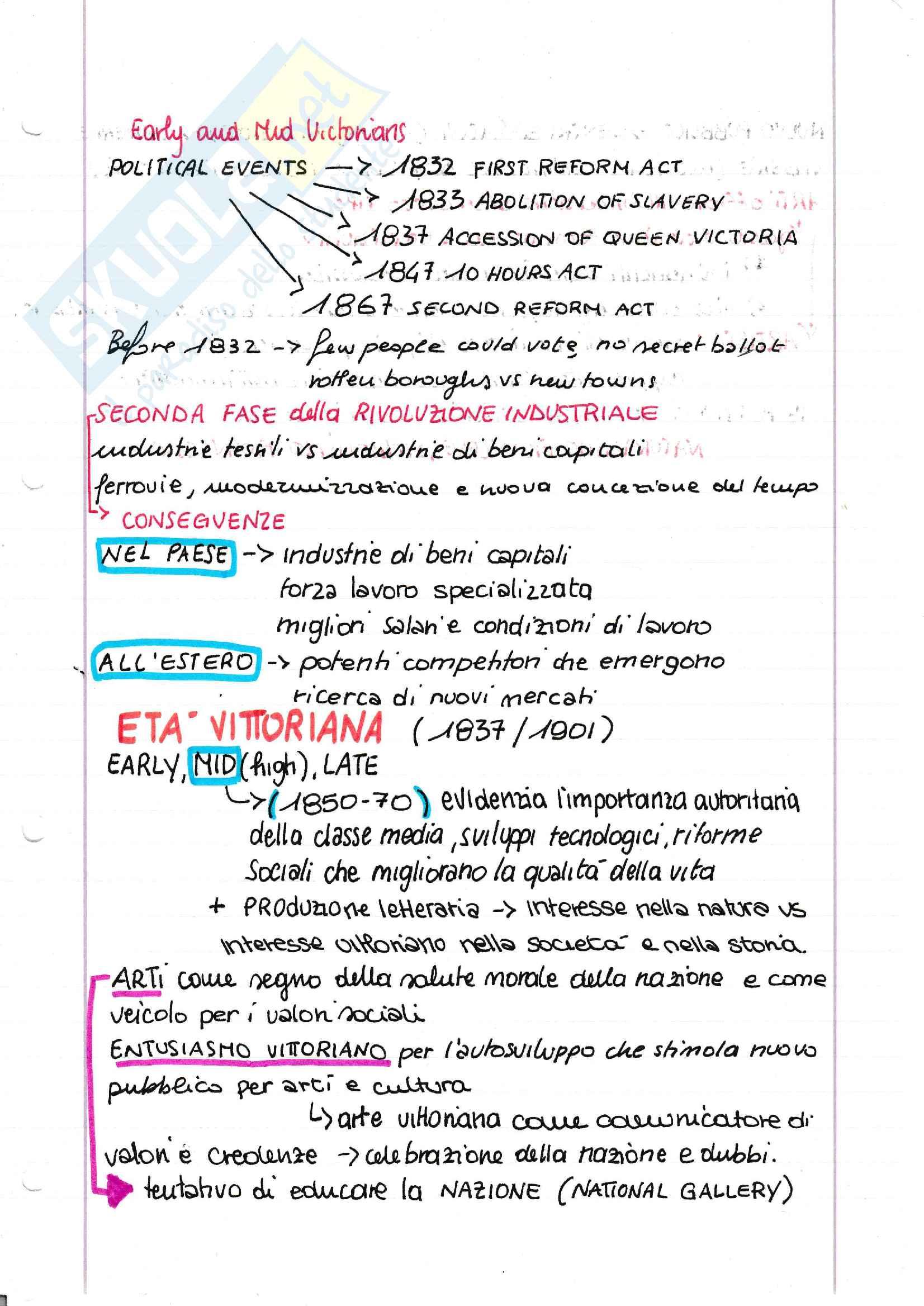 Appunti e riassunti per la seconda parte di Letteratura Inglese