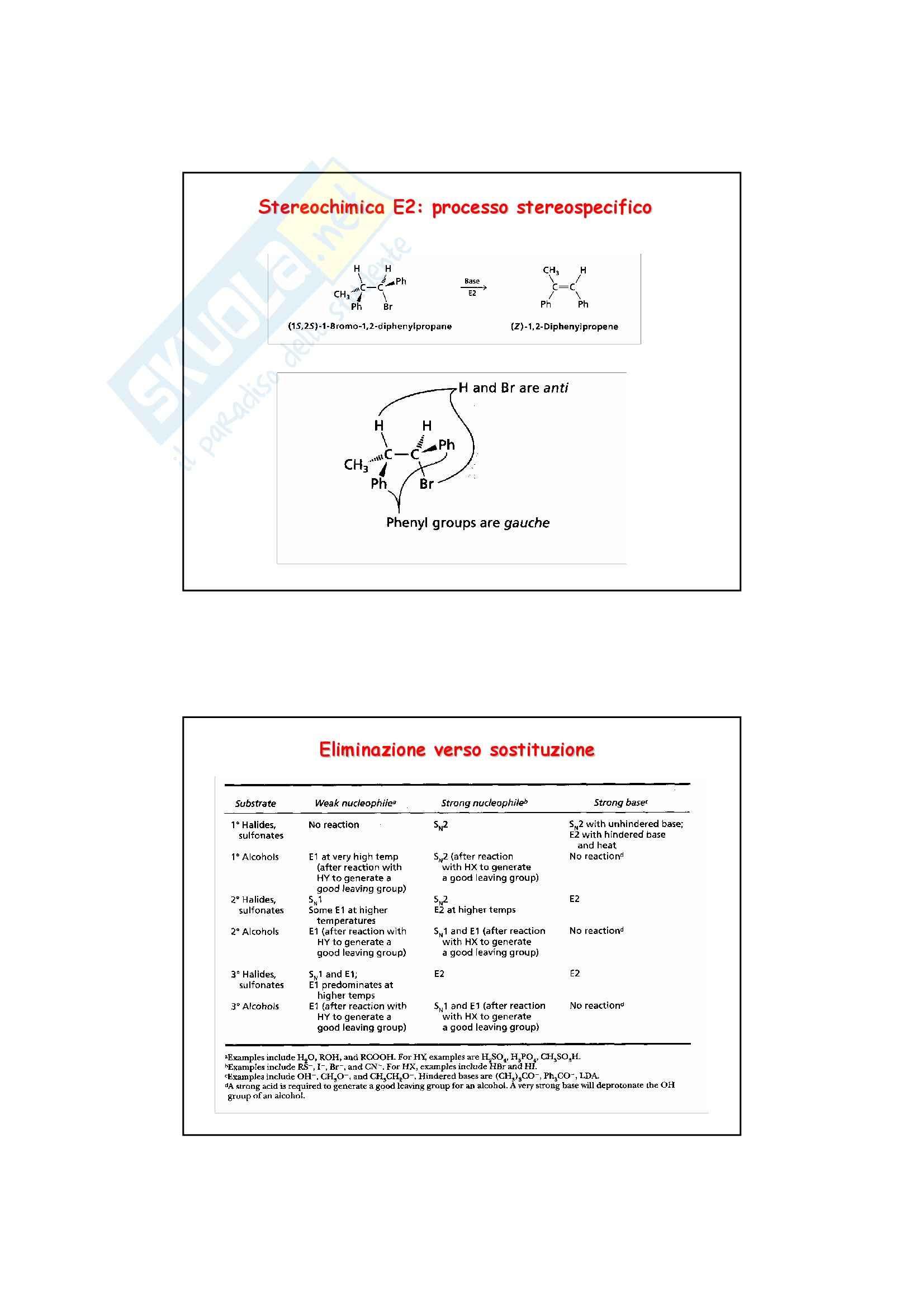 Chimica organica - Condensazione aldolica Pag. 6