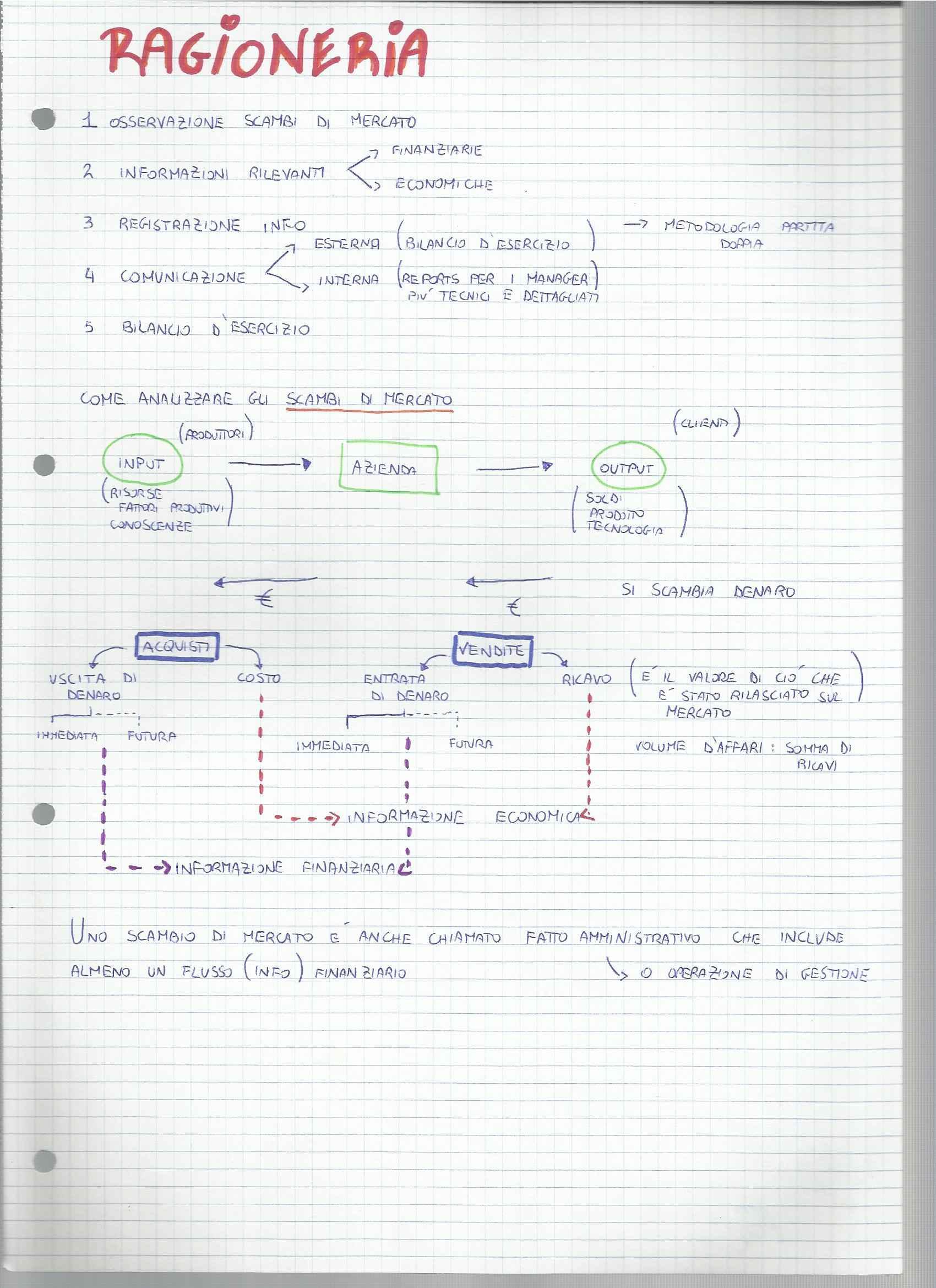 Economia aziendale - ragioneria Pag. 1