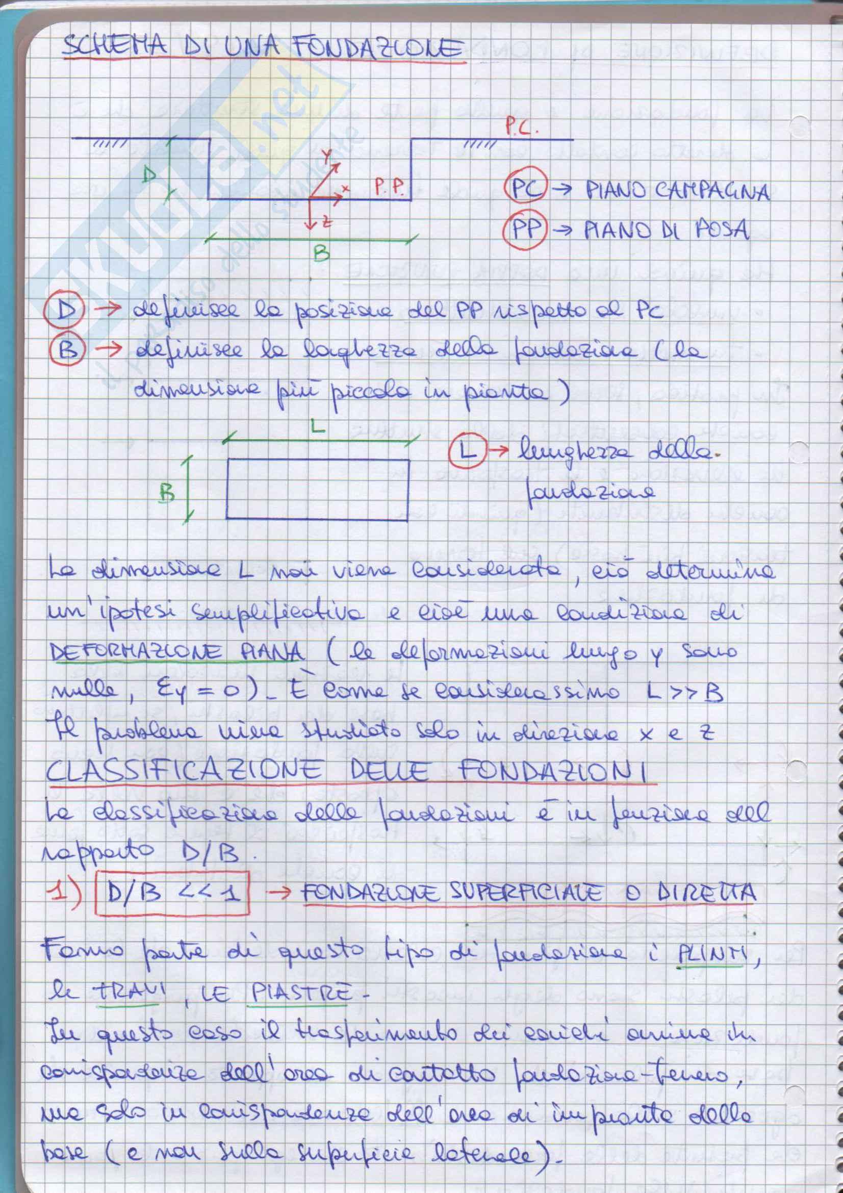 Fondazioni, Appunti Pag. 2