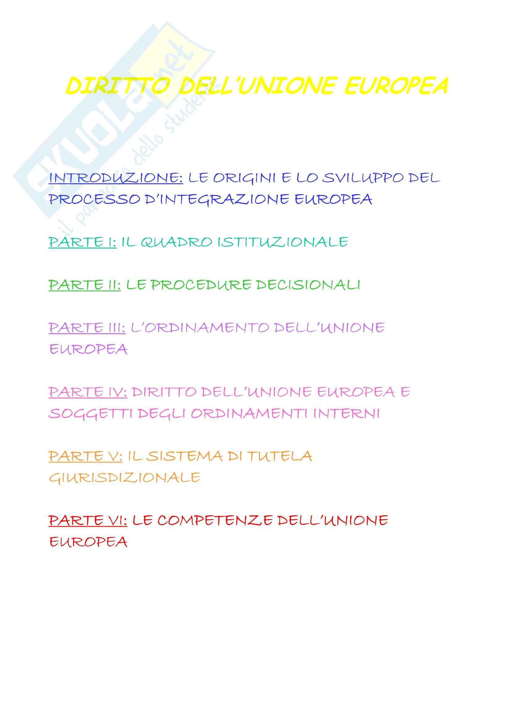 Appunti di Diritto dell'Unione Europea