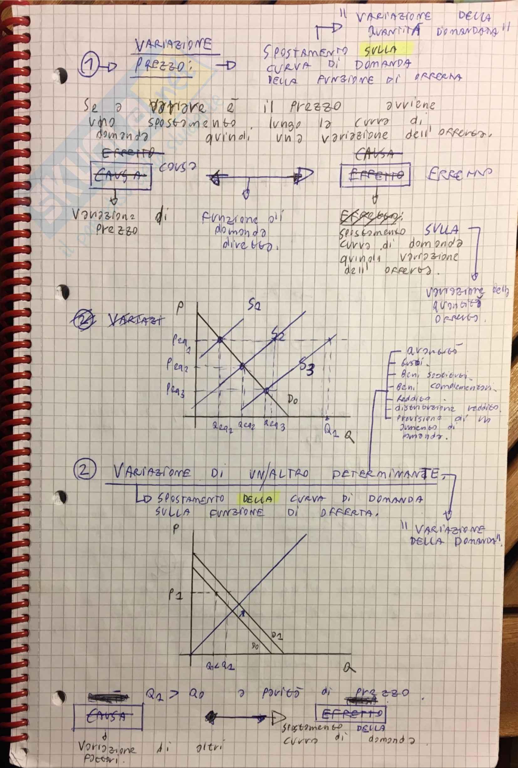 Elementi di Economia- Tutta teoria Pag. 31