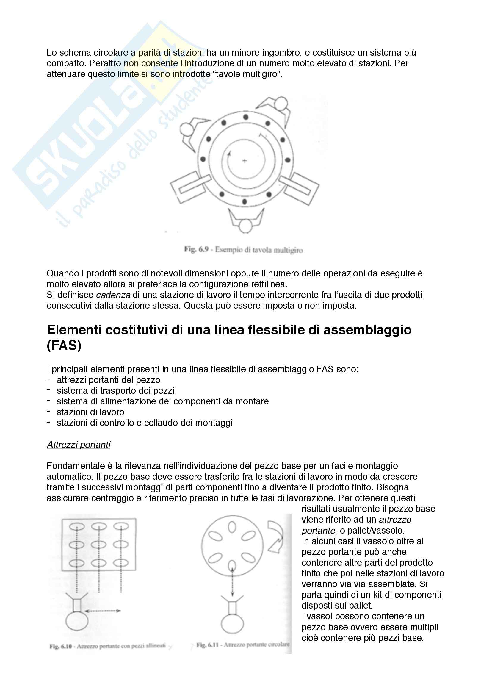 Lezioni: Appunti di Logistica Industriale Pag. 11