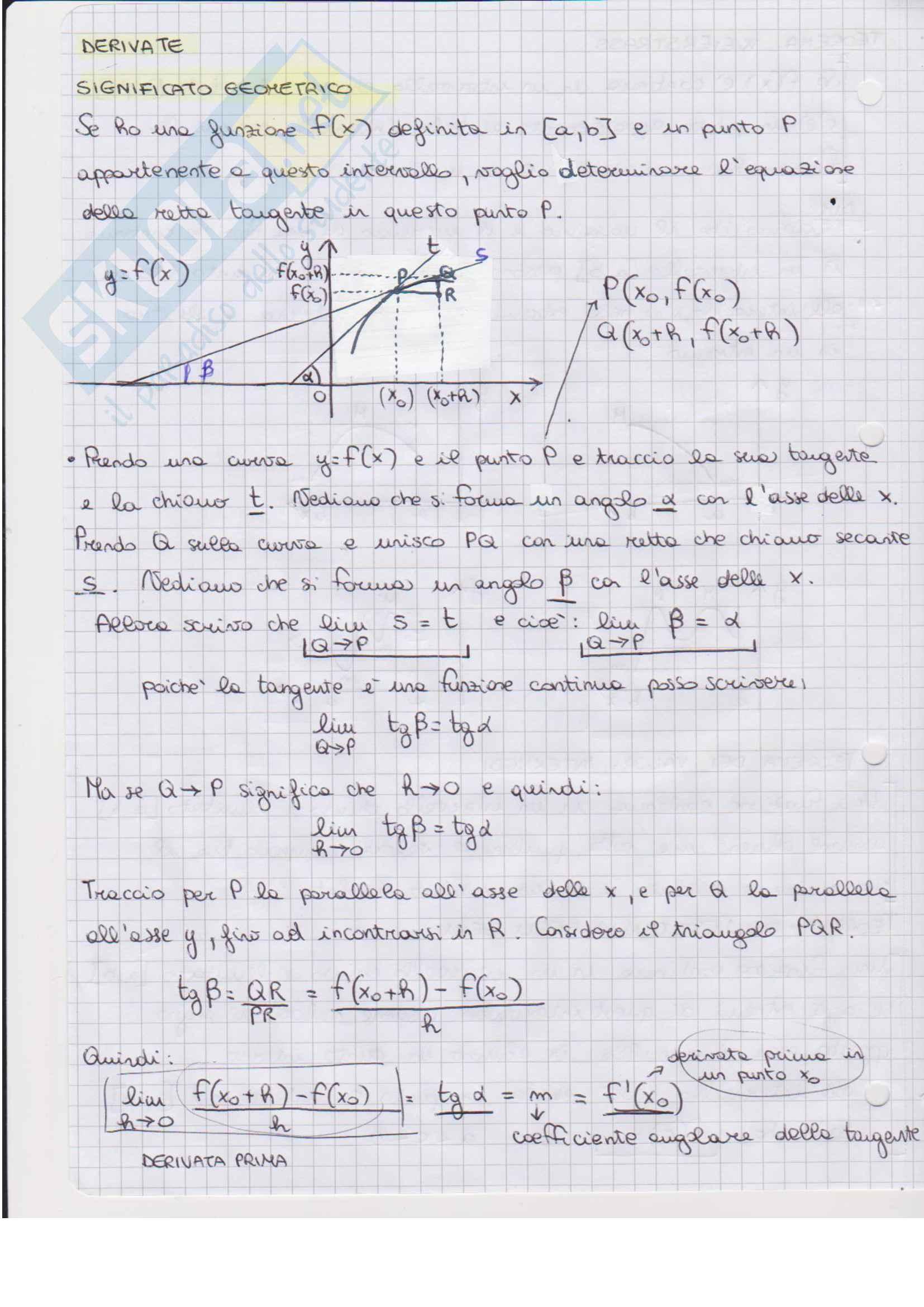 Spiegazione della derivata