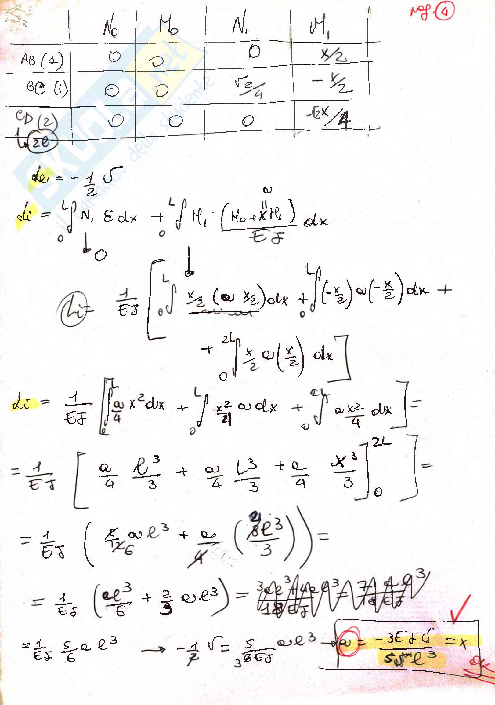 Esercizi svolti d'esame, Scienza delle costruzioni, tipologia 2 Pag. 61