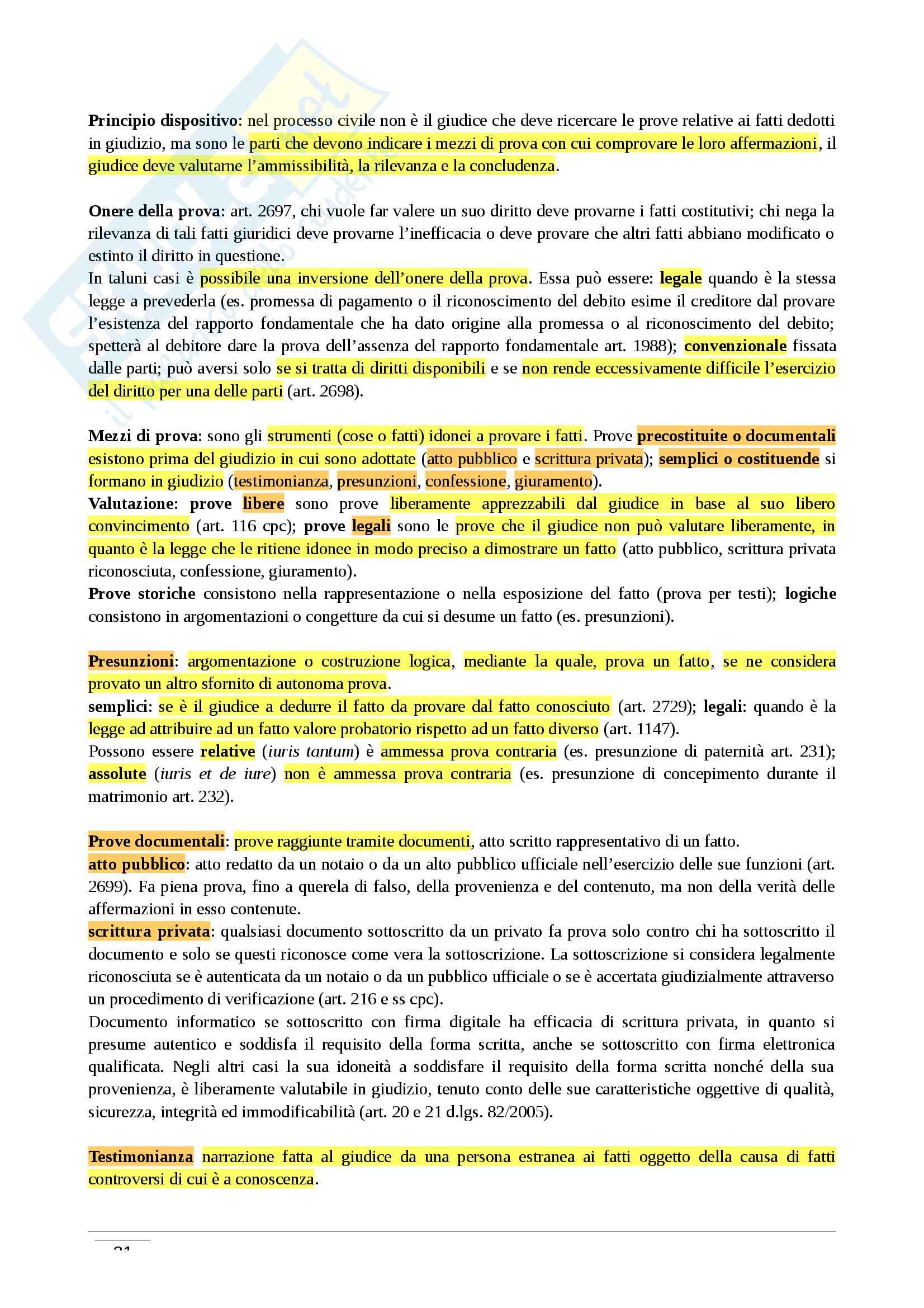 Diritto Civile Privato Esame da Avvocato Pag. 31