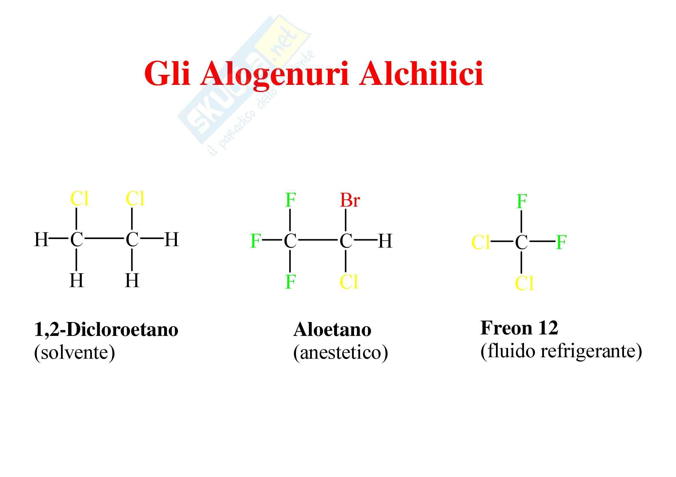 Chimica organica - gli alogenuri alchilici