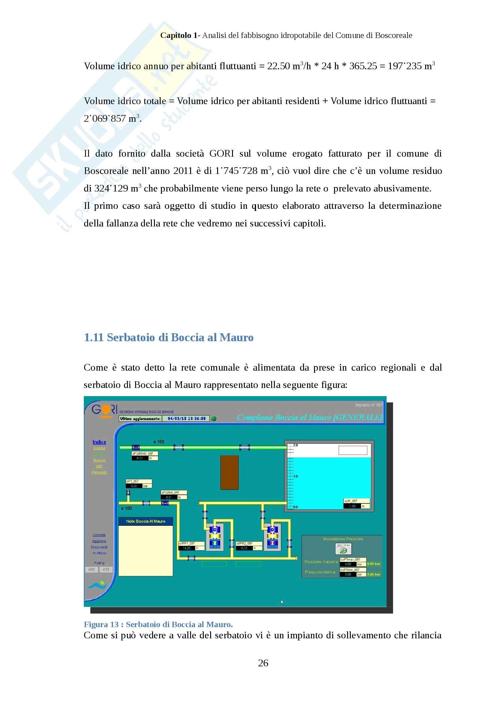 Tesi - Analisi delle perdite idriche mediante georeferenziazione delle rotture su sistema gis Pag. 26