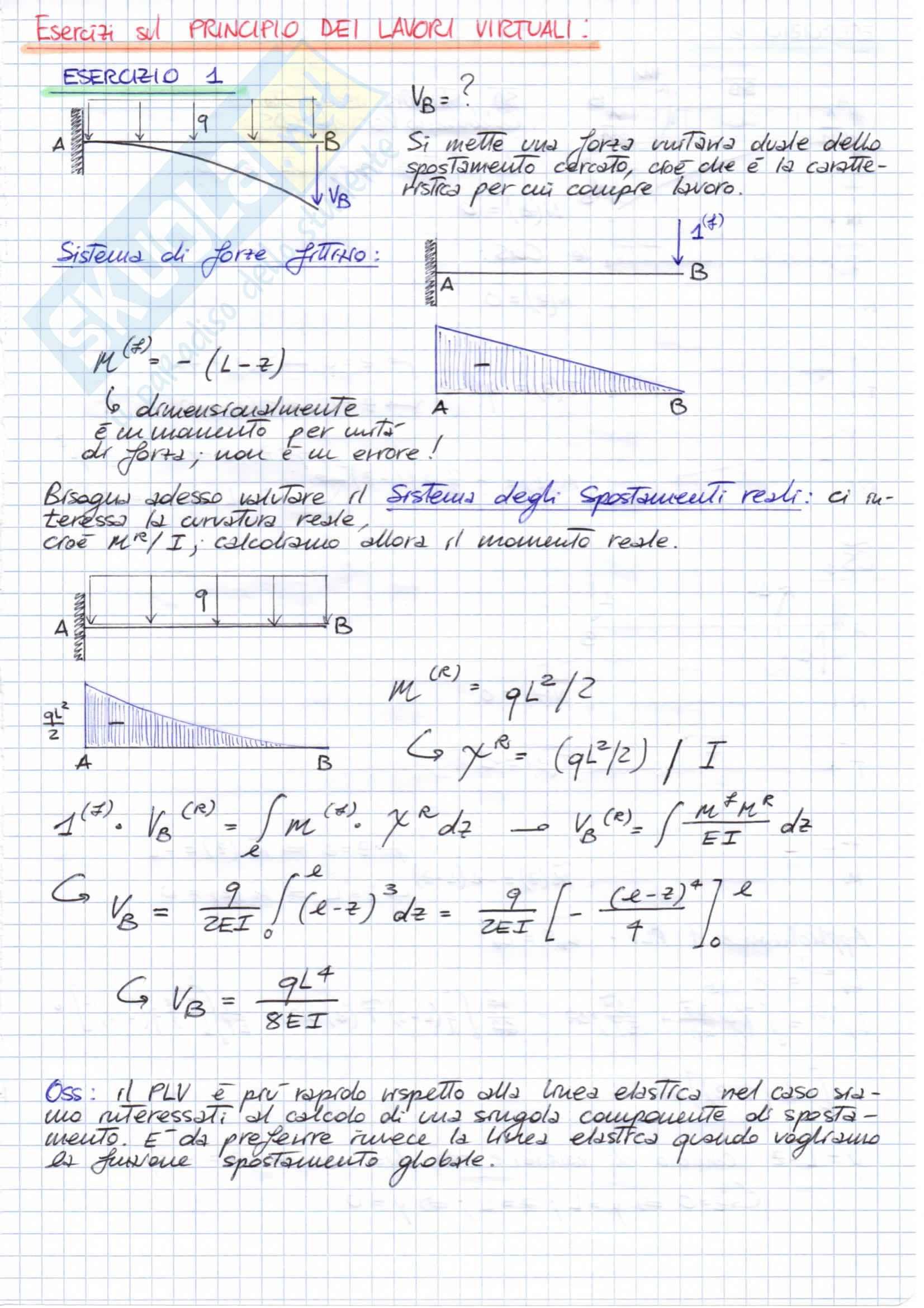 PLV e LINEA ELASTICA, Scienza delle Costruzioni