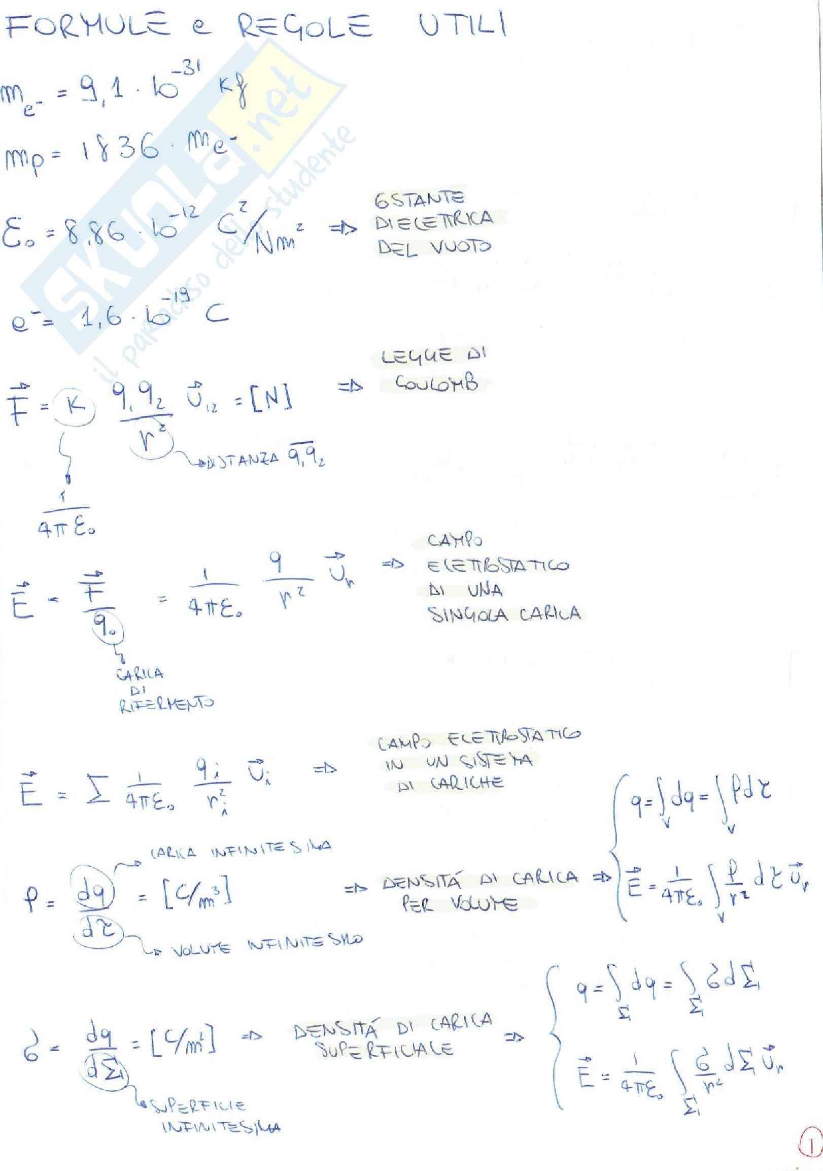 Fisica 2 - Teoremi Dimostrazioni e Formulario Pag. 26