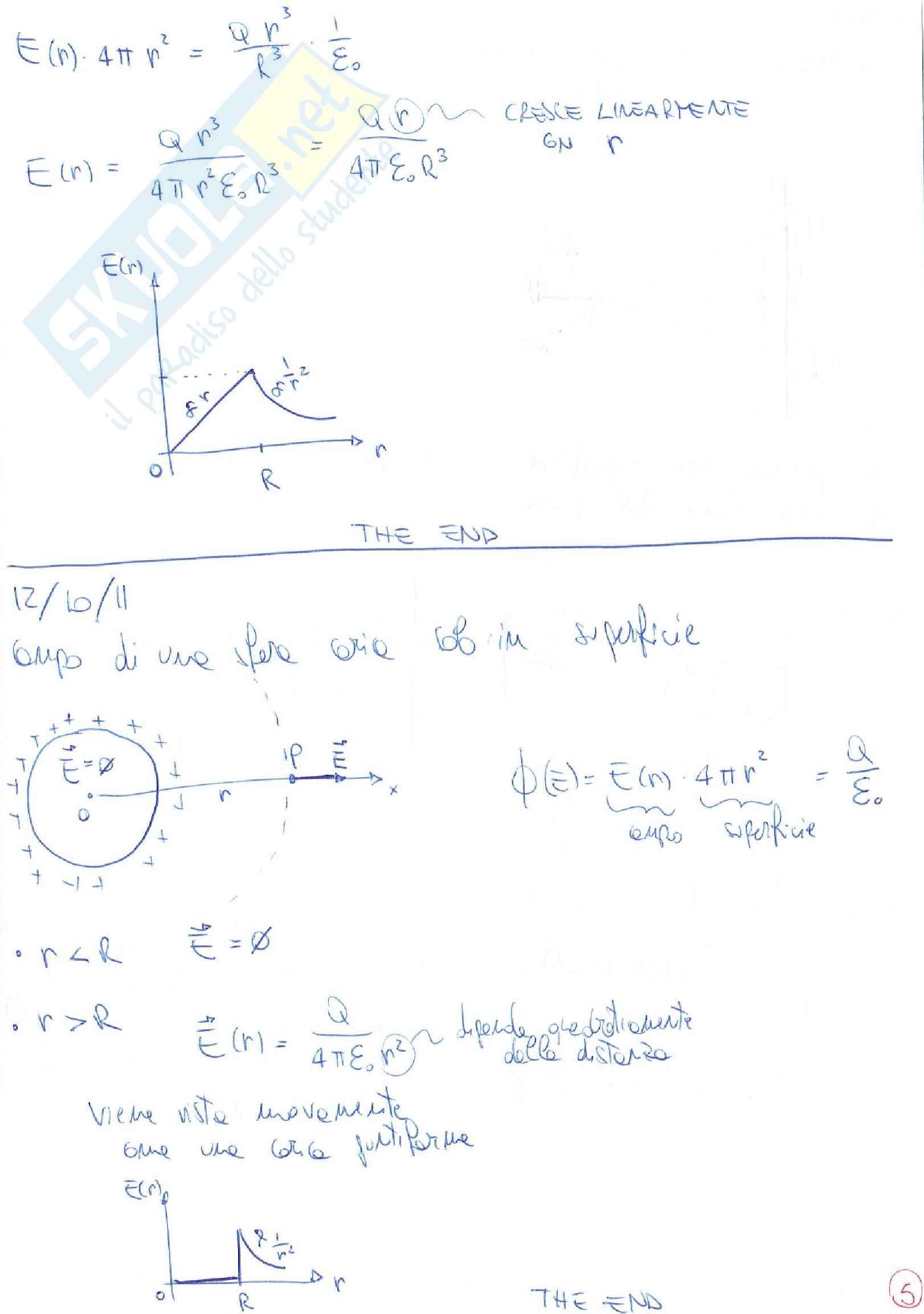 Fisica 2 - Teoremi Dimostrazioni e Formulario Pag. 36