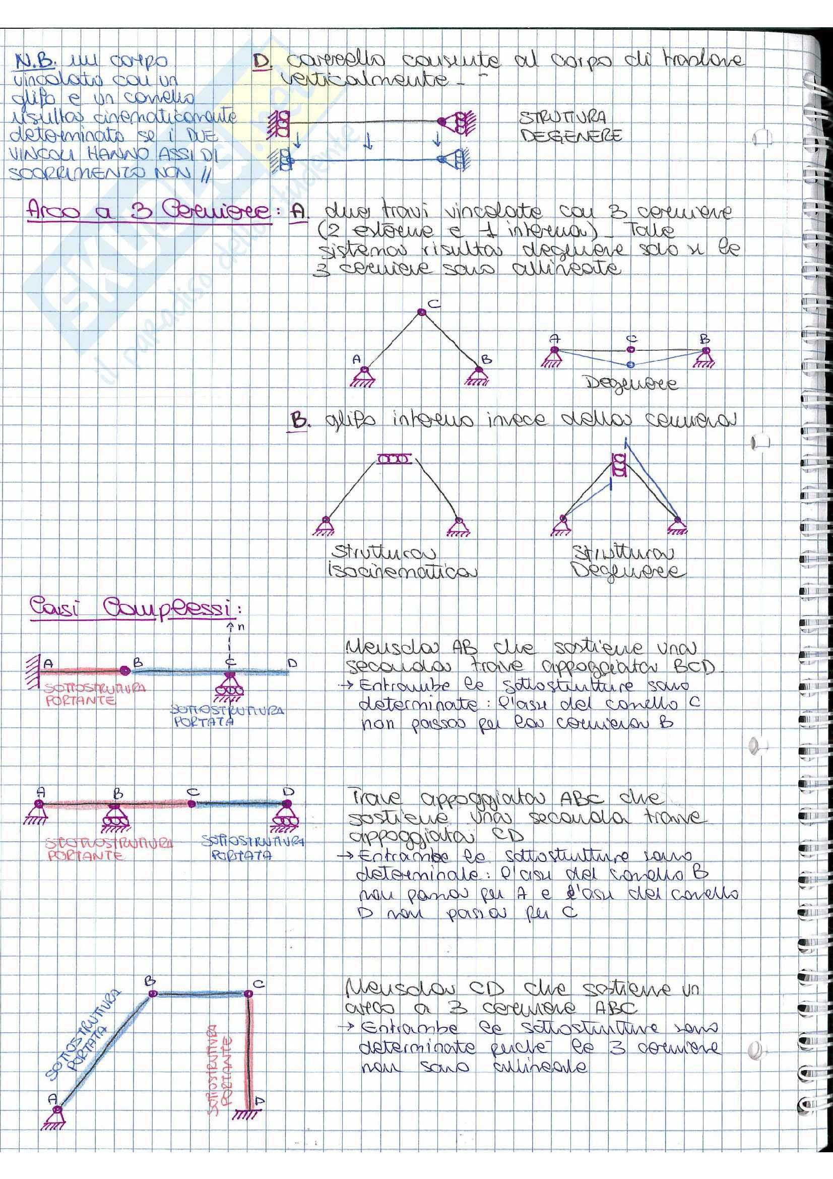 Riassunto esame Scienza delle costruzioni, prof.  Vestroni,  libro consigliato  Casini, Vasta Pag. 6