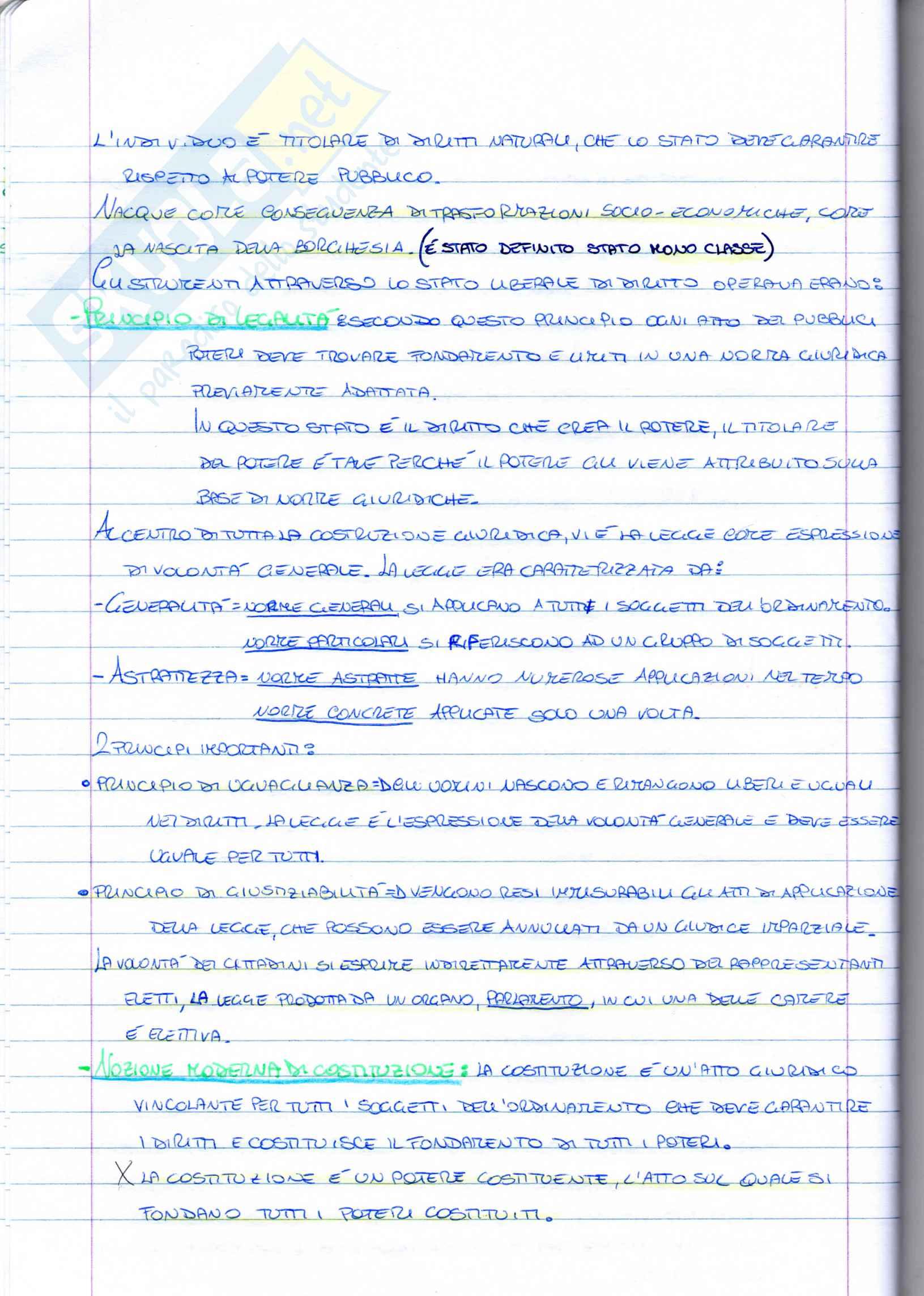 Appunti di Diritto Pubblico Pag. 6