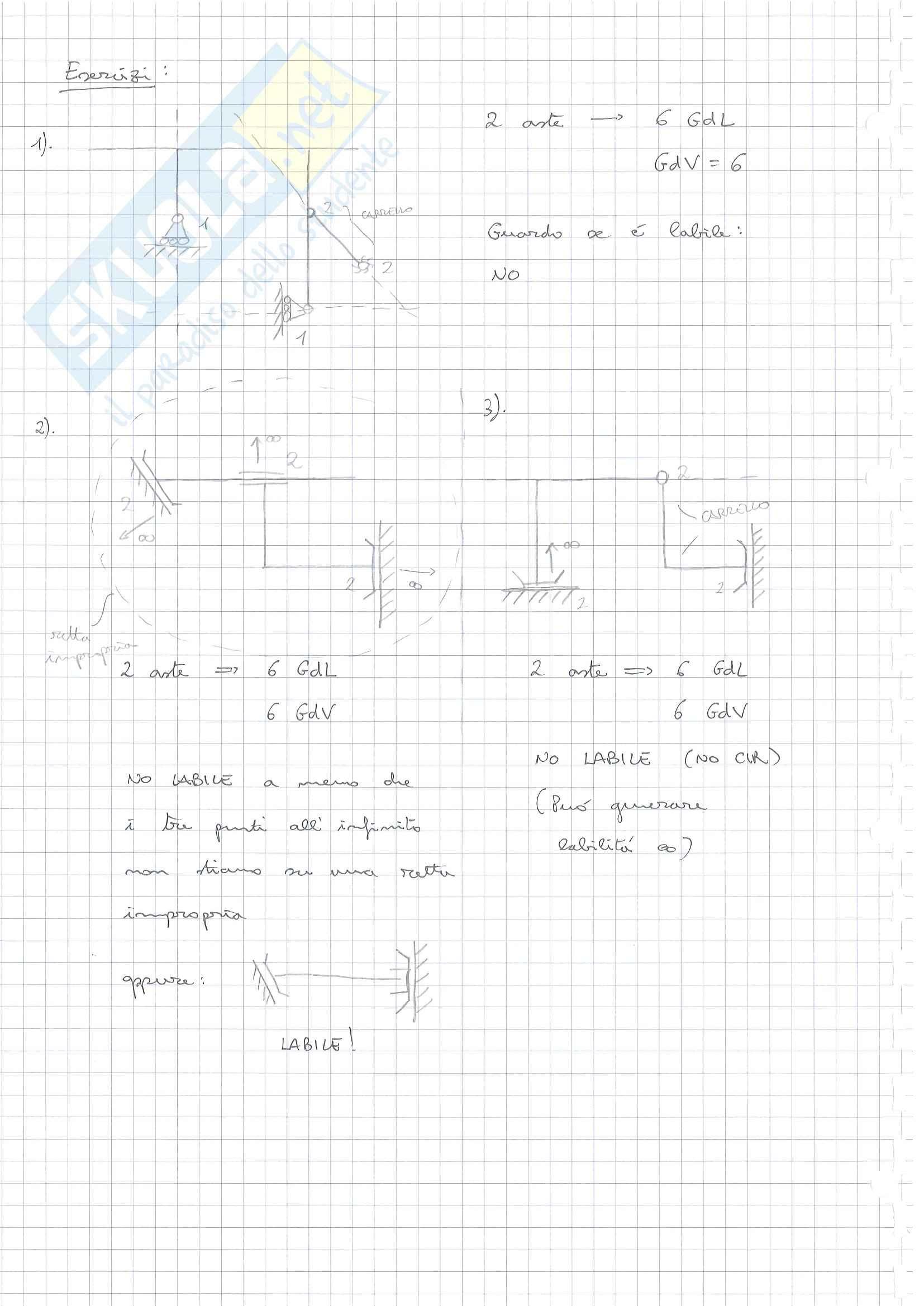 Esercitazioni Costruzione Macchine 1 Pag. 16