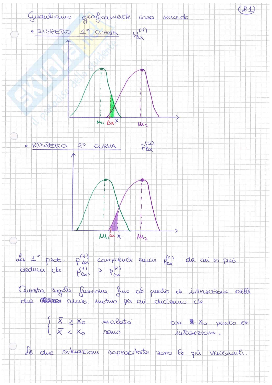 Teoria ed esempi di modellistica ed identificazione Pag. 31