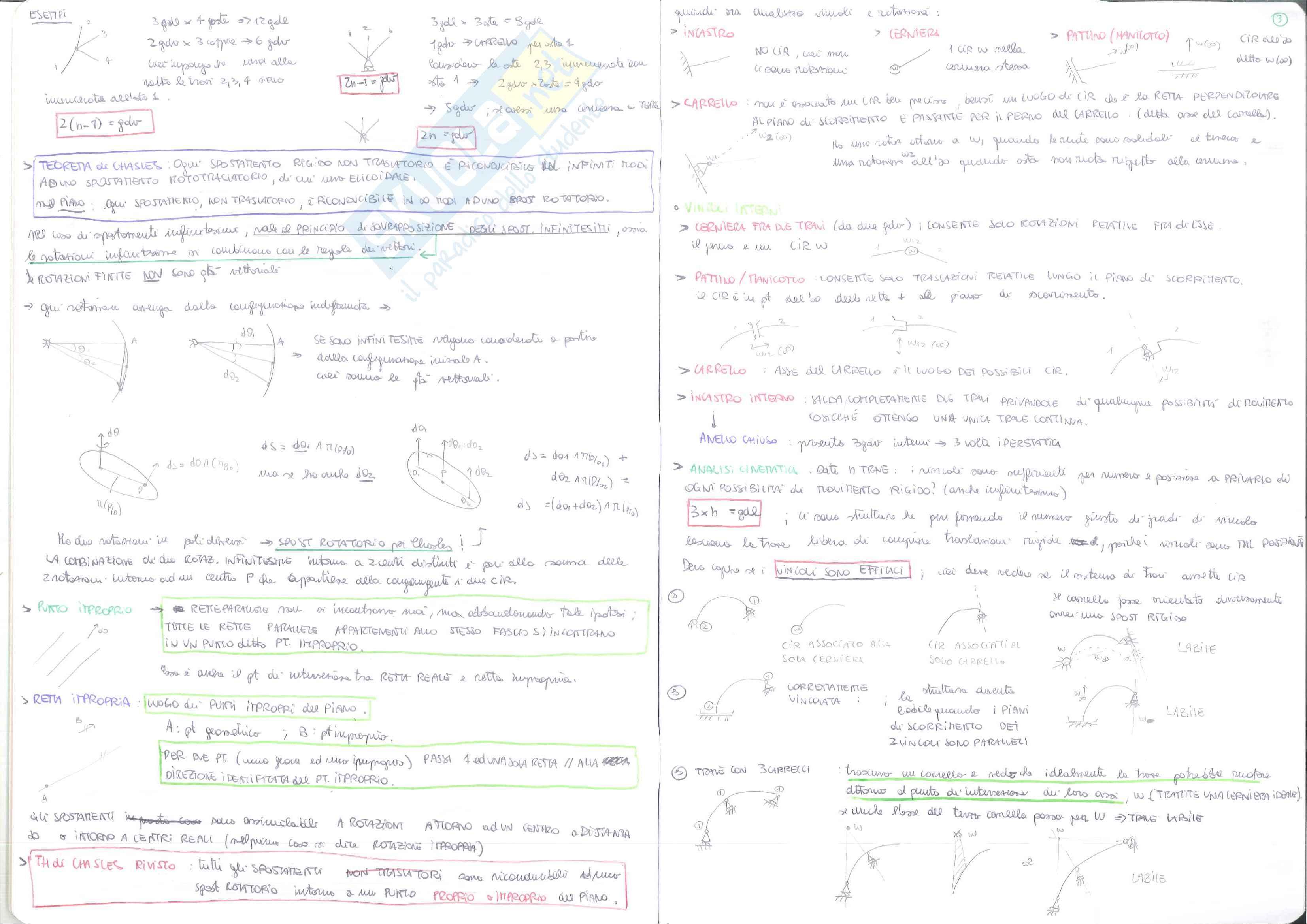 Scienza delle Costruzioni - Appunti Pag. 2