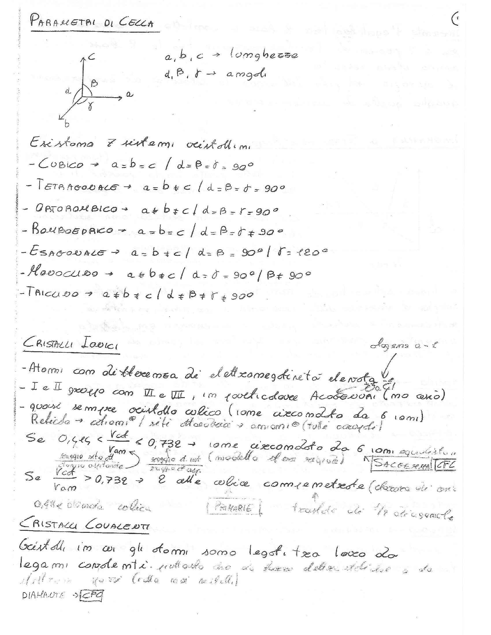 Scienza e tecnologia dei materiali - Appunti Pag. 26